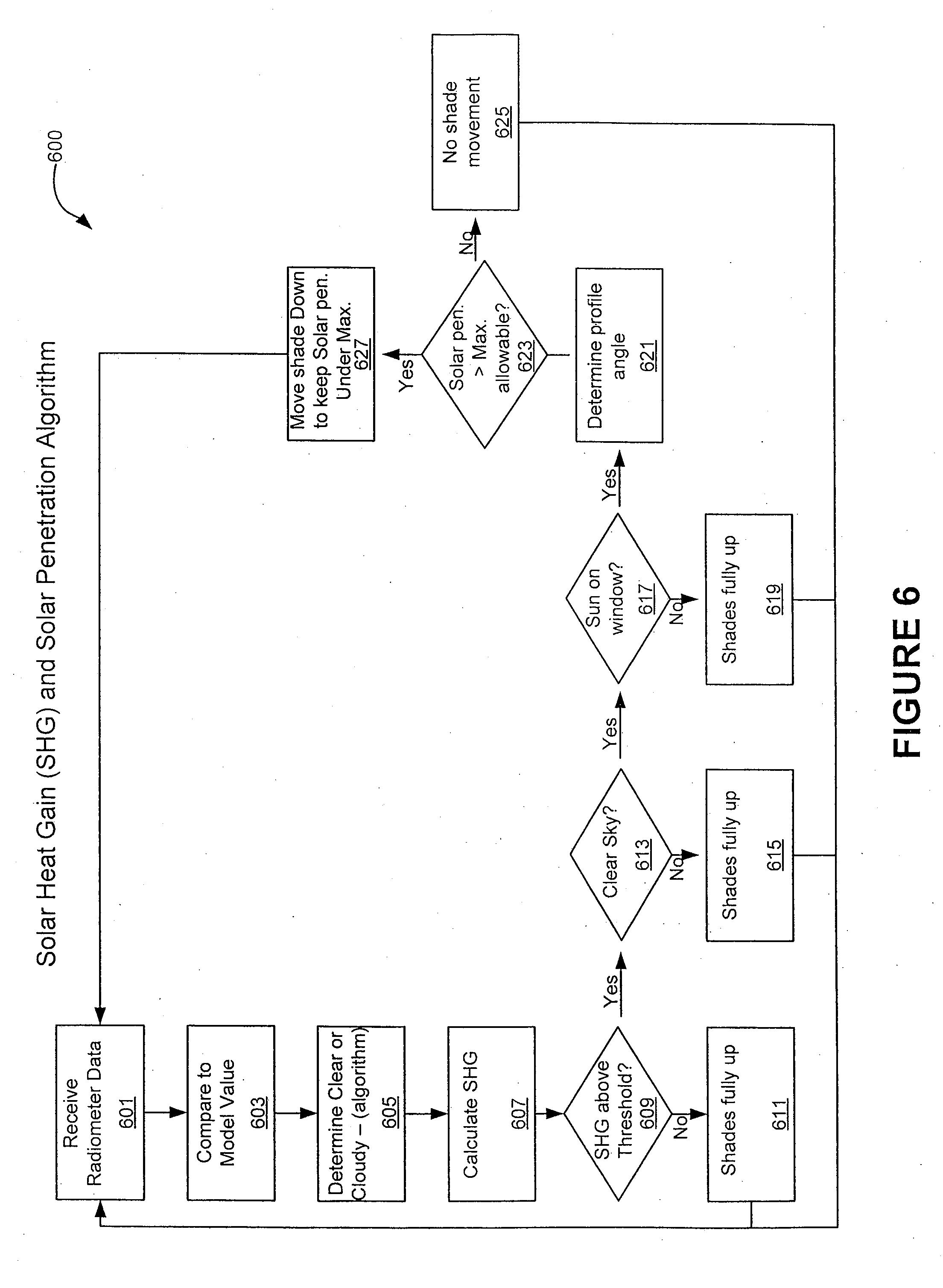 电路 电路图 电子 原理图 2209_3016 竖版 竖屏