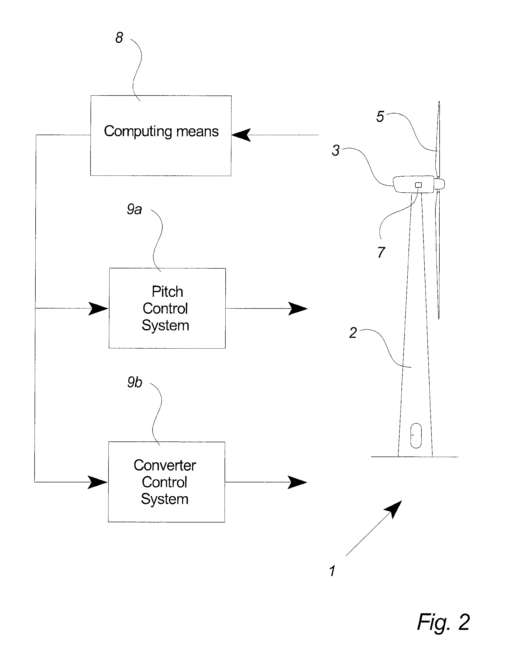 Patent US Method For Operating A Wind Turbine