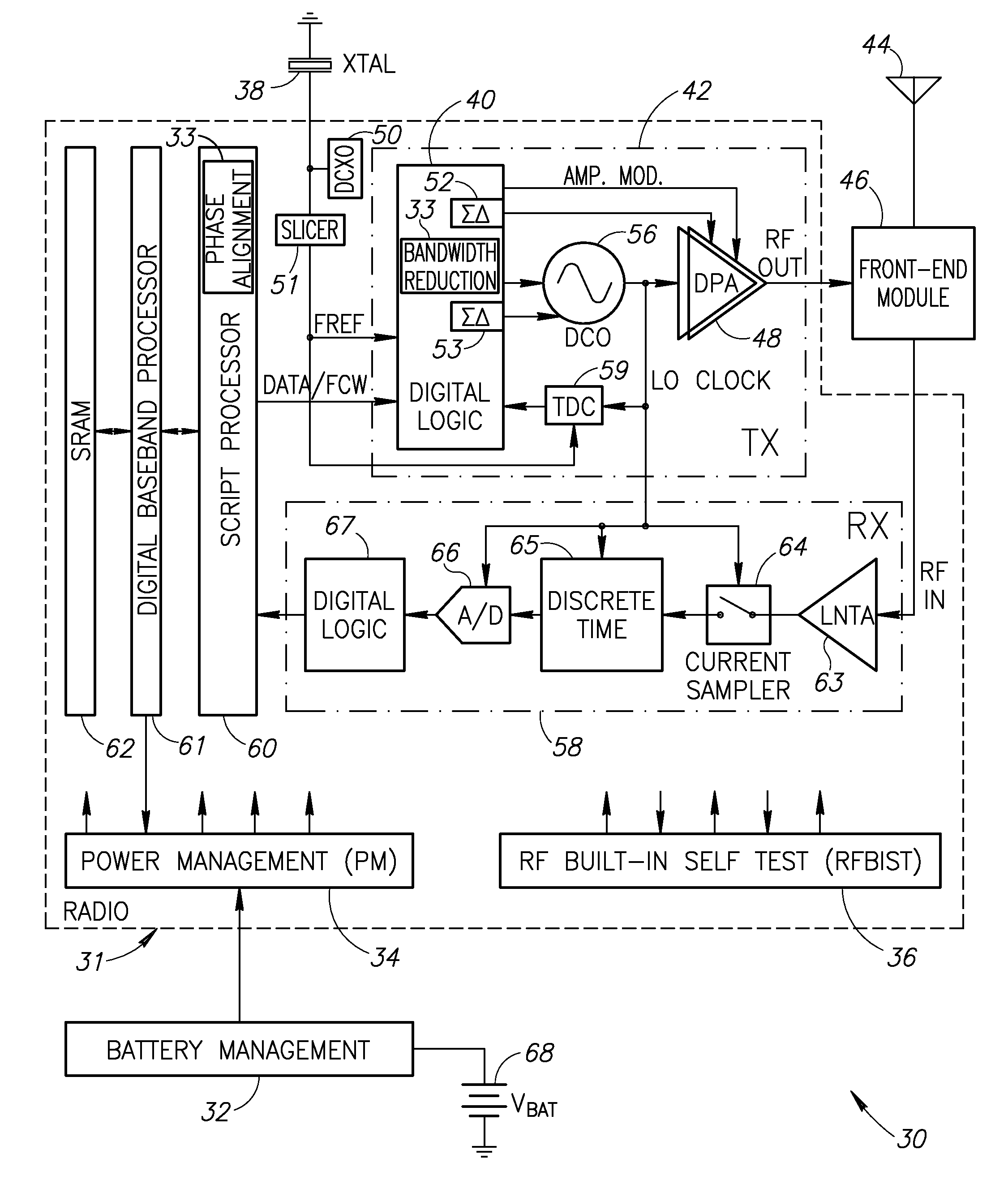 Patent Us20090258612 Bandwidth Reduction Mechanism For Polar Schematic Of 36 Khz To 40 Oscillator And Infrared Emitter Drawing