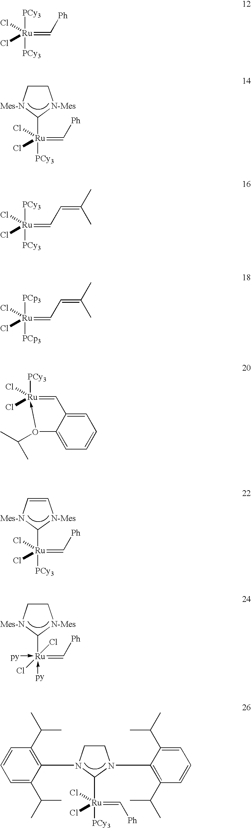 metathesis method Solid state metathesis reaction at room temperature for the first time   phosphor prepared by the conventional solid state reaction method.