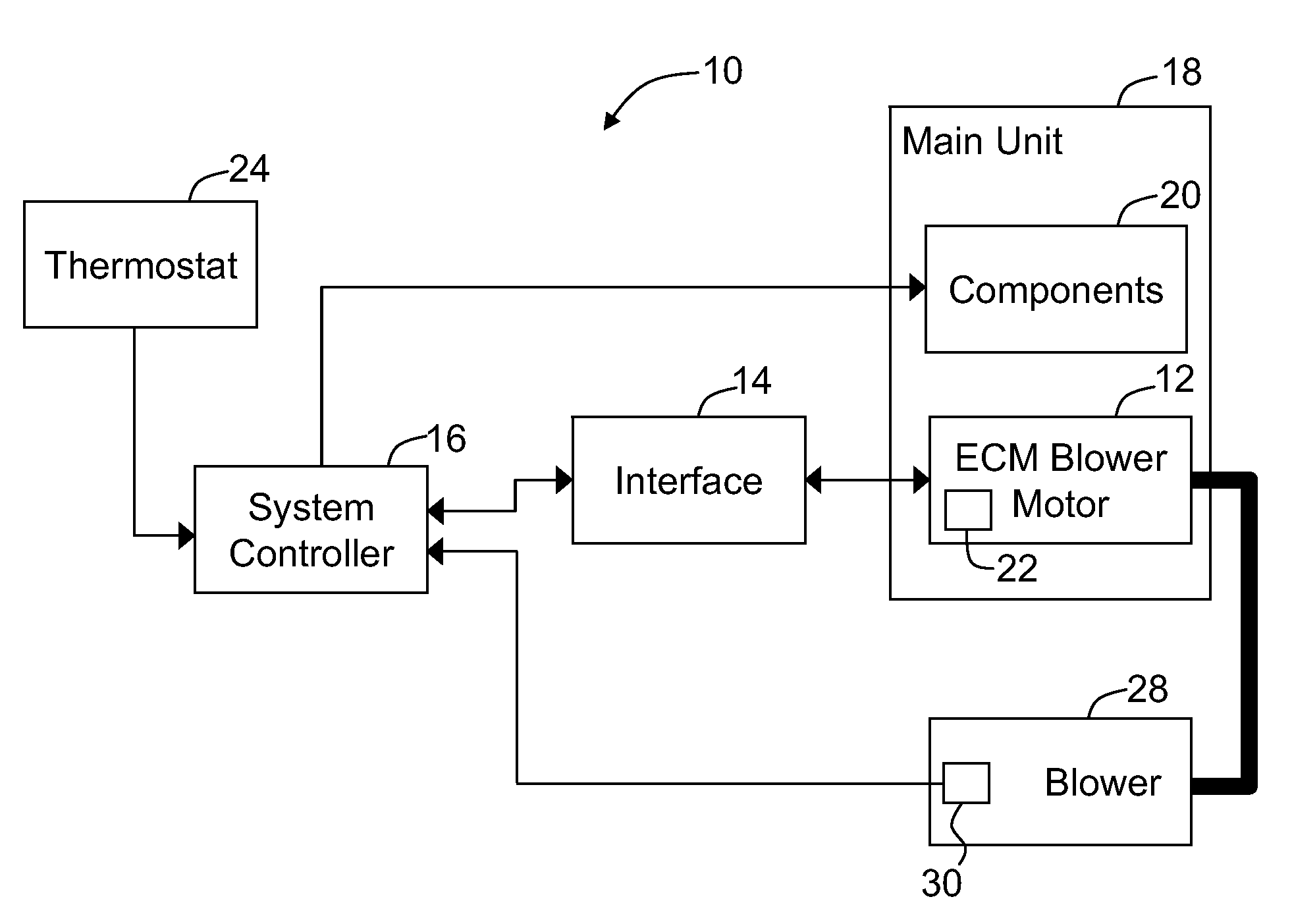 Patent us20090274563 methods and systems for automatic for Electronically commutated motor ecm