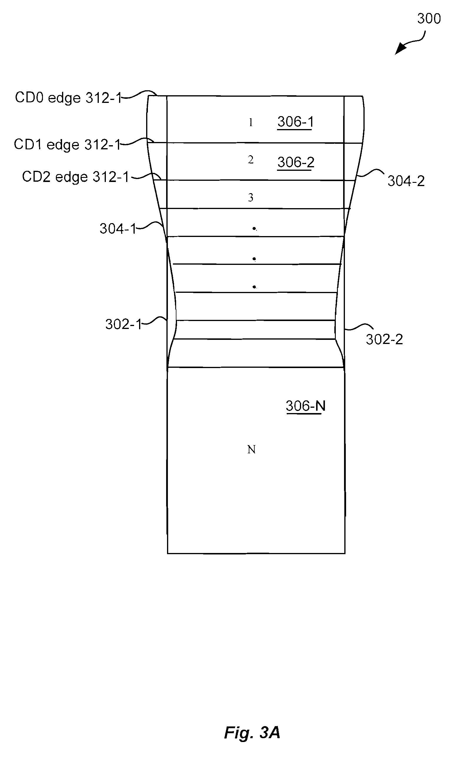 Patent US20090276749 - Gate modeling for semiconductor fabrication ...