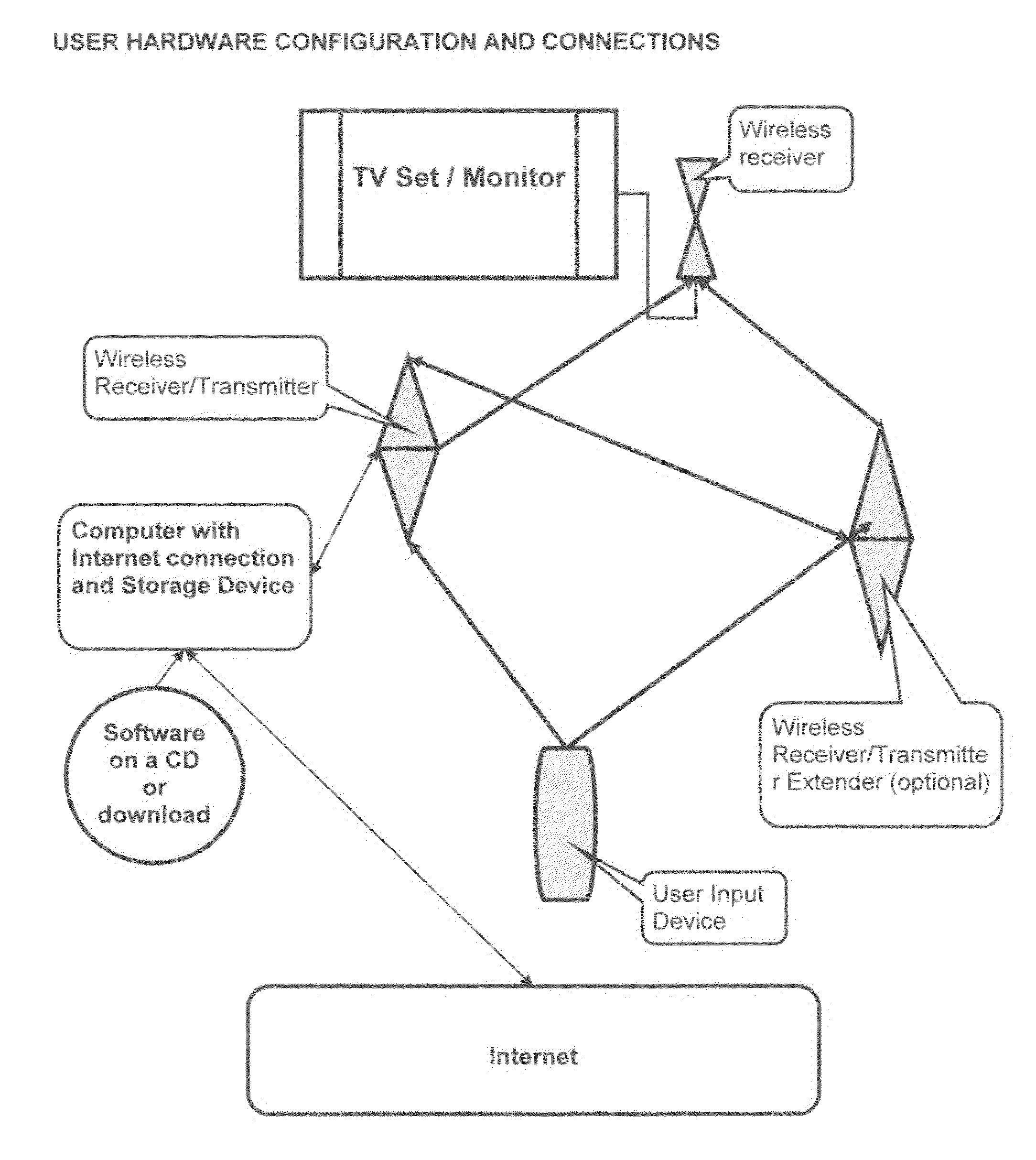 Brevet Us20100017821 Software Based Internet Television Tv Connection Diagram Patent Drawing