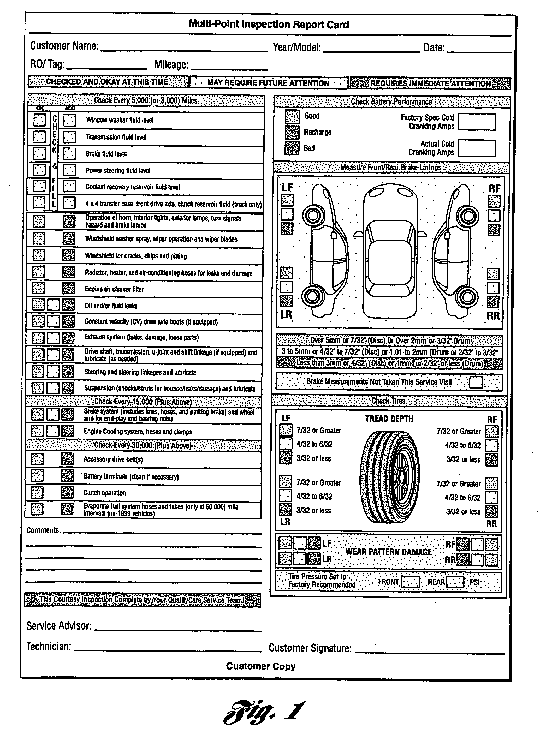 Displaying 19> Images For - Multi Point Vehicle Inspection Sheet...