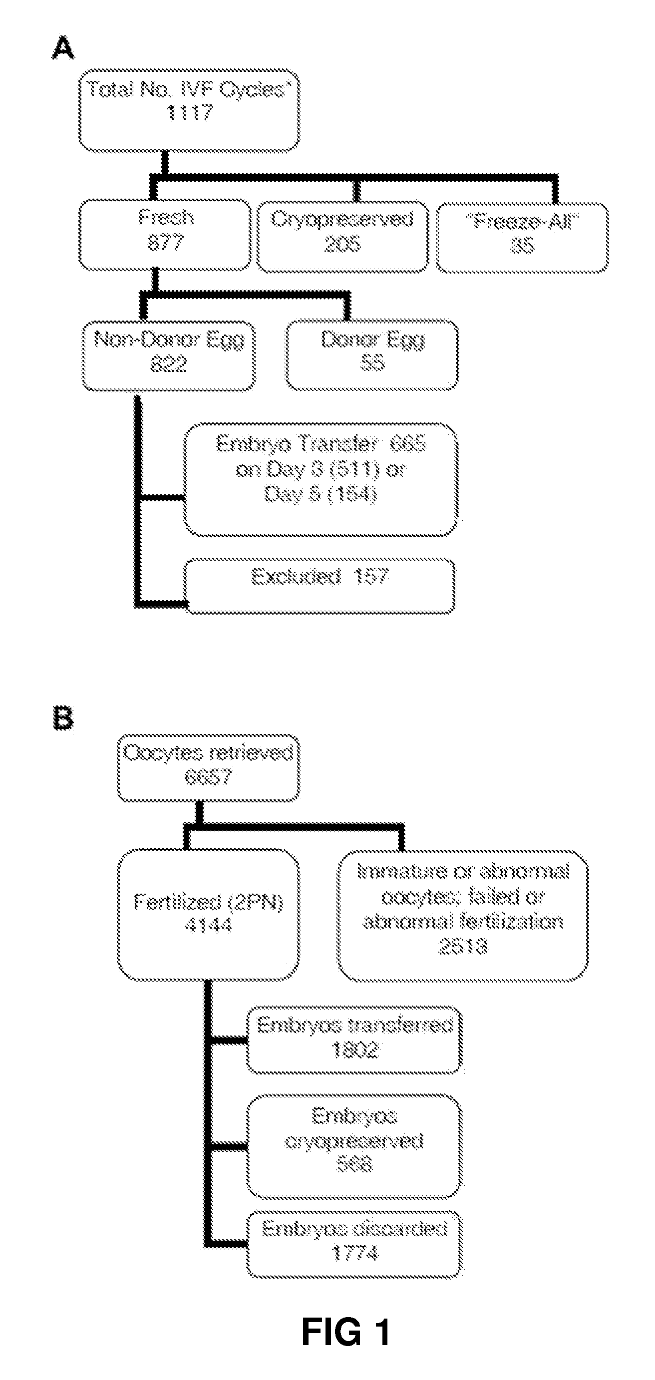 methods in the assessment of infertility Infertility has potentially inappropriate effects on quality of life in infertile couples various general and specific questionnaires have been structured for assessing different aspects of quality of life in infertile men, women, or couples the present systematic review was designed to assess.