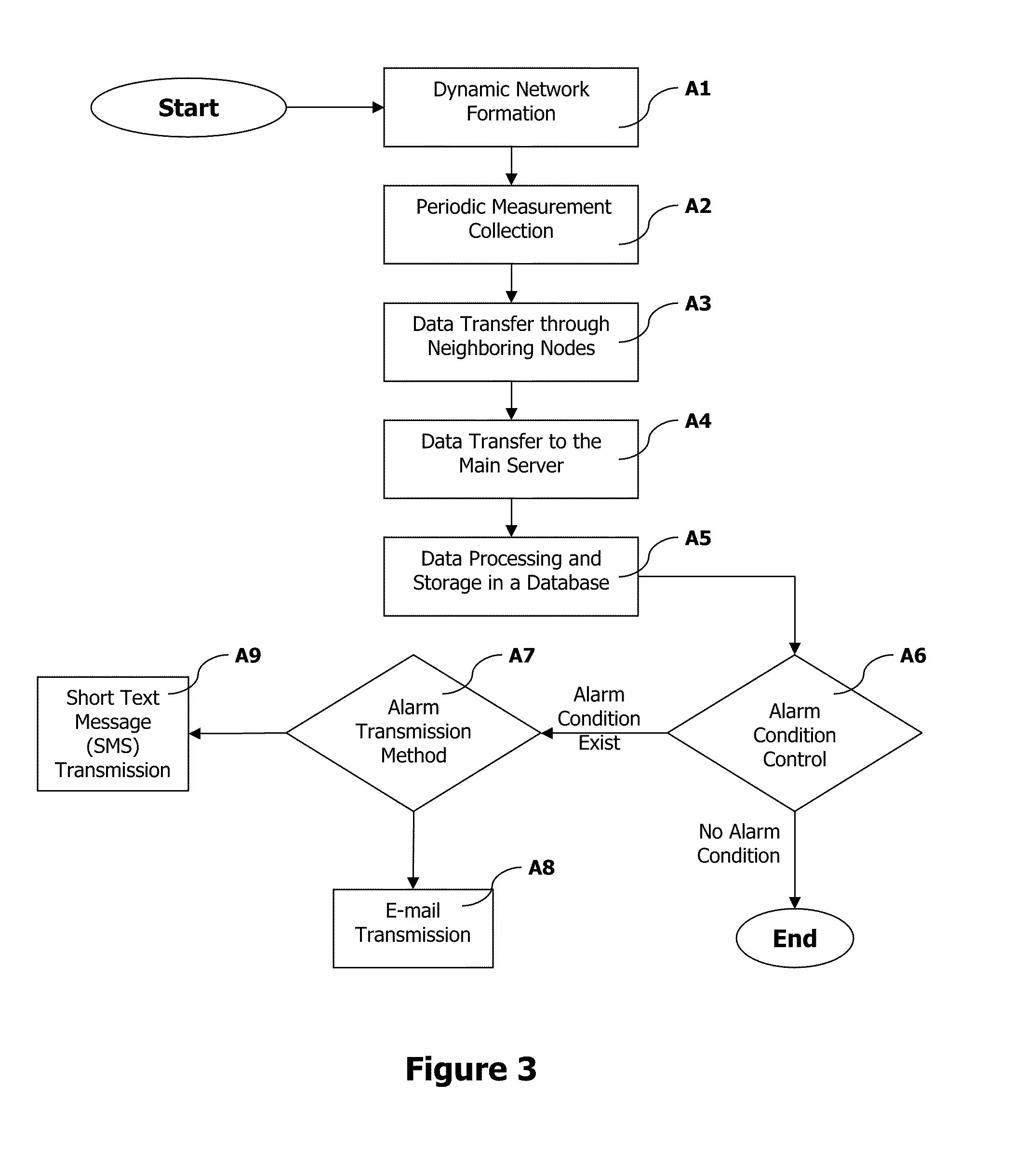 patent us20100038440 method and system for remote wireless