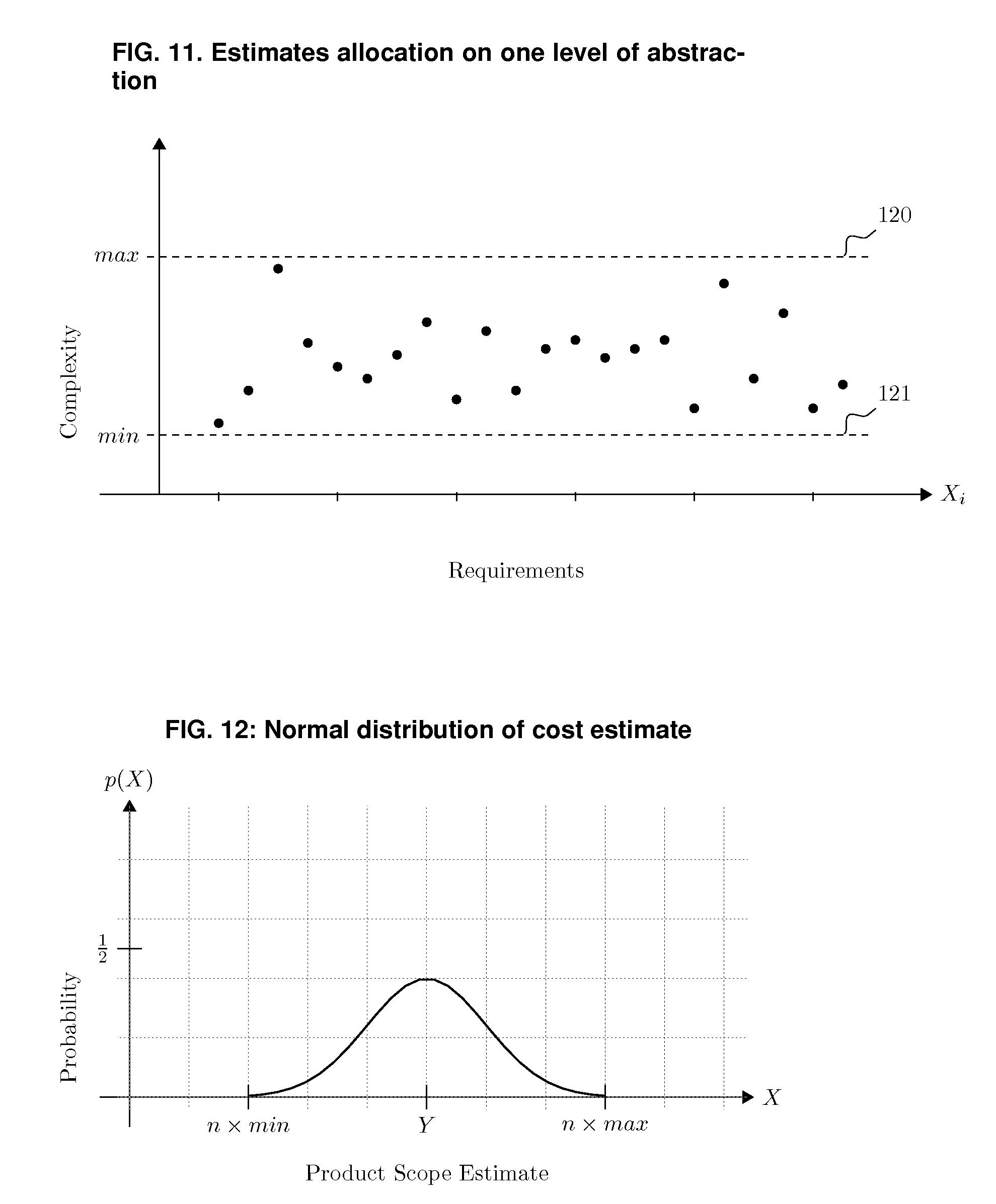 estimate template for mac