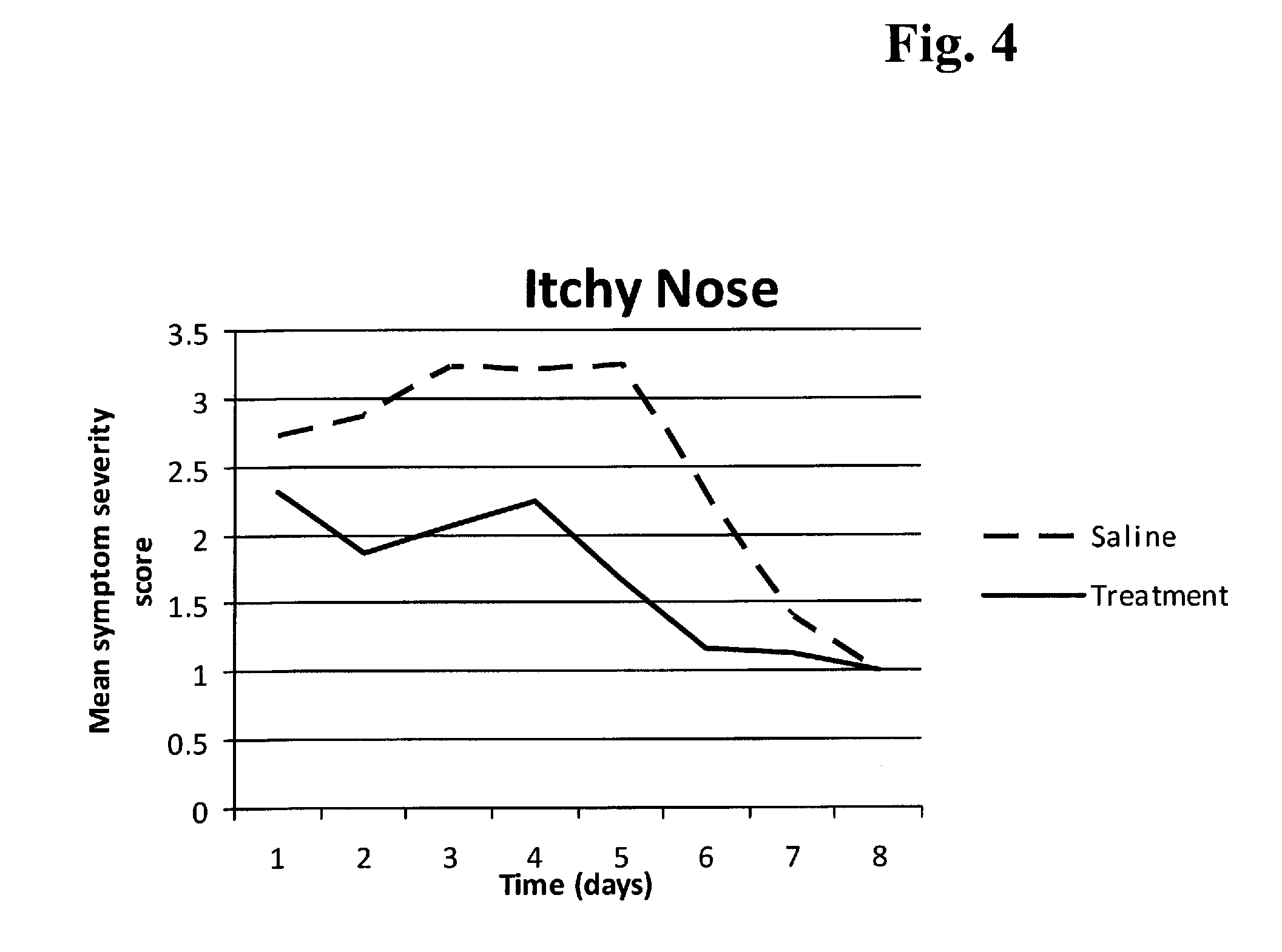 steroid tablets for nasal polyps