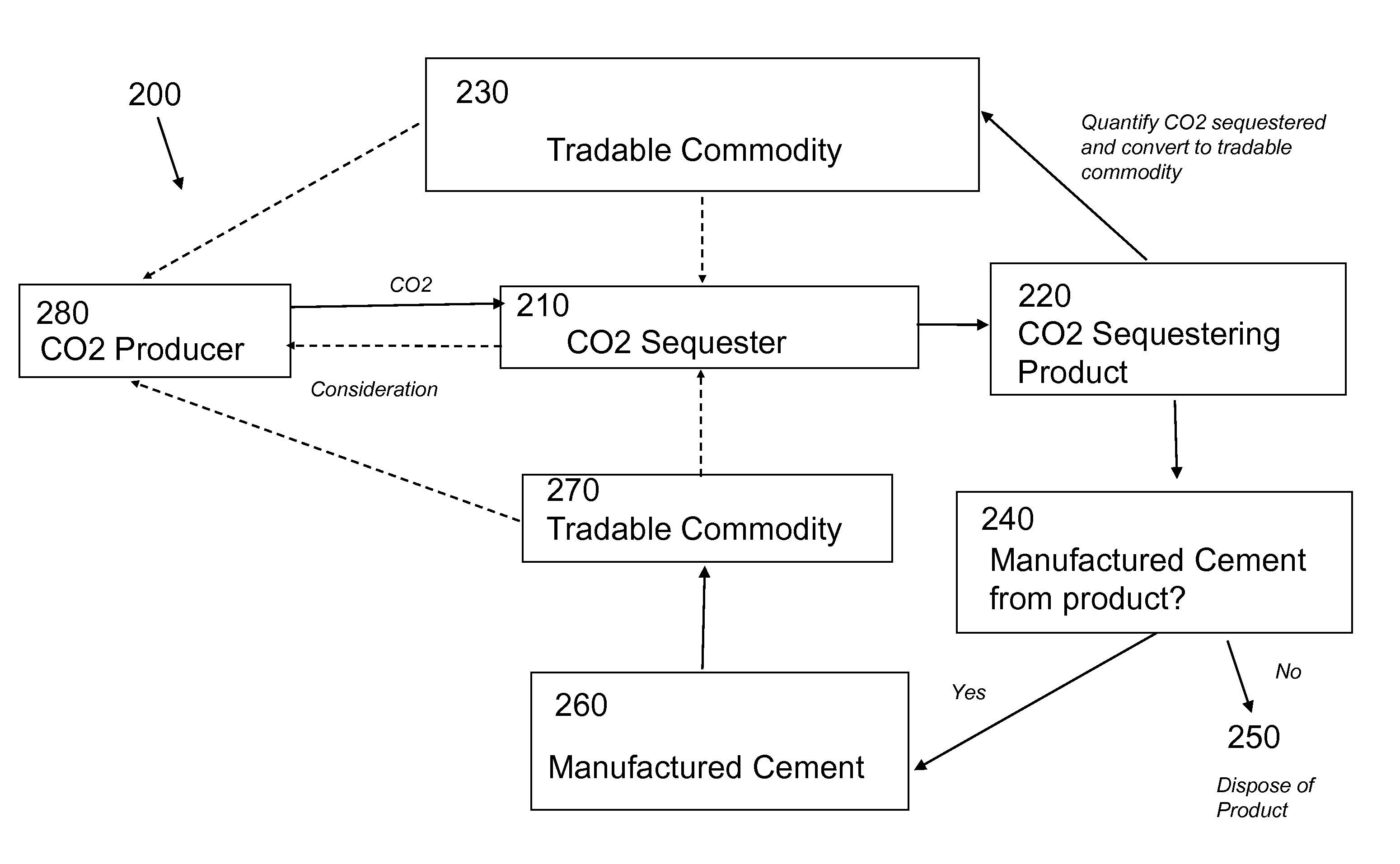 Commodity trading systems and methods