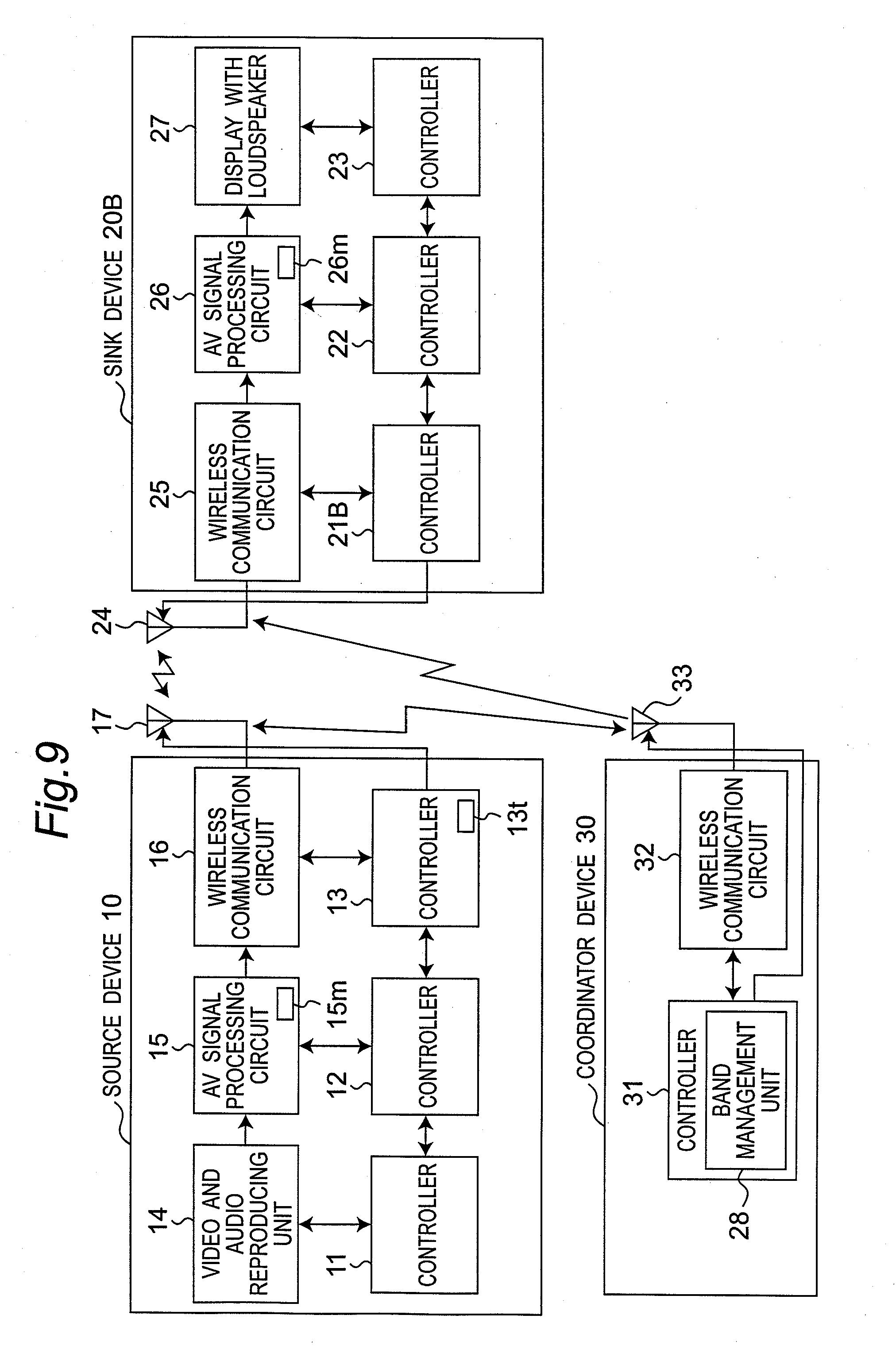 patent us20100067393 packet round trip time measuring. Black Bedroom Furniture Sets. Home Design Ideas