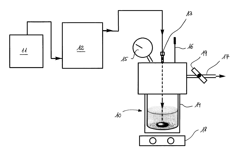 patent us20100068131