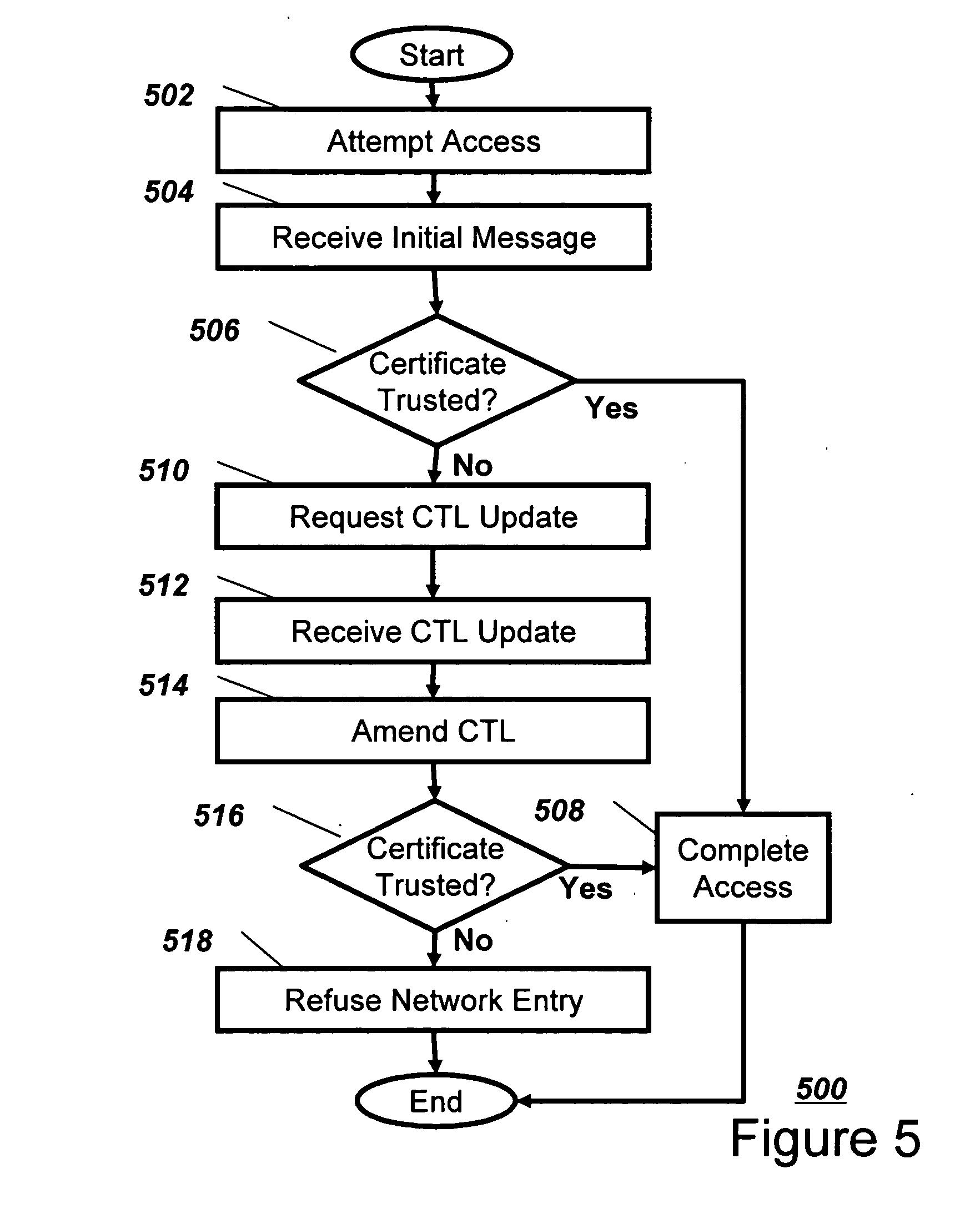 Patent us20100071040 secure server certificate trust list update patent drawing xflitez Images