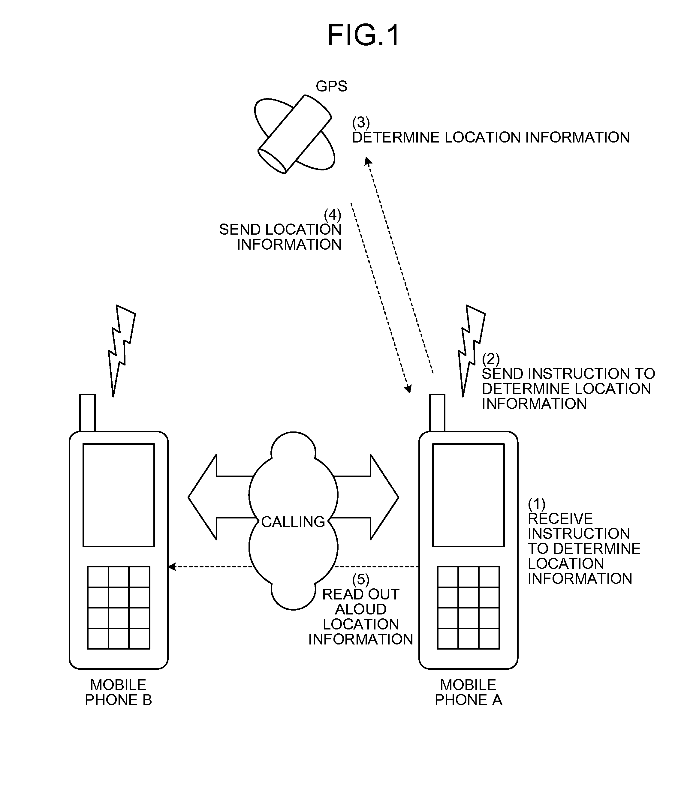 Brevet Us20100075645 Mobile Device And Location Information How To Read Cellphones Schematic Diagrams Patent Drawing