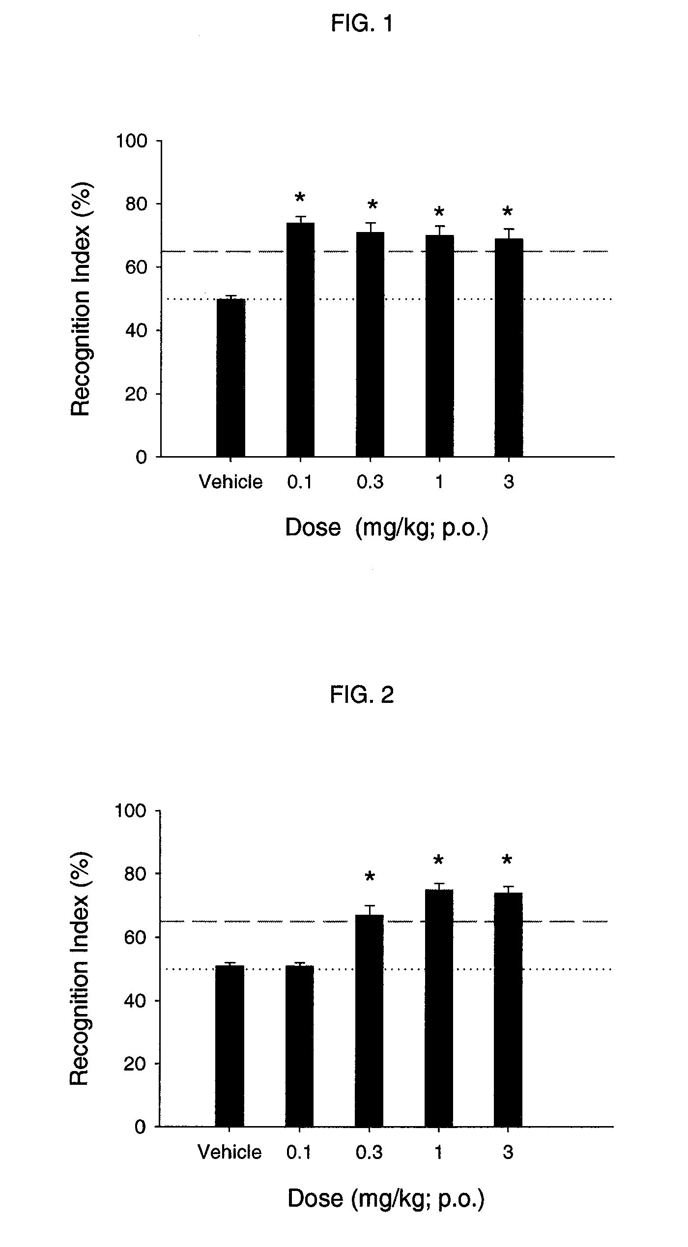 Md0577 together with Nicotine moreover WO2007019180A2 also US20100241183 likewise 47 290. on nervous system vascular disorders