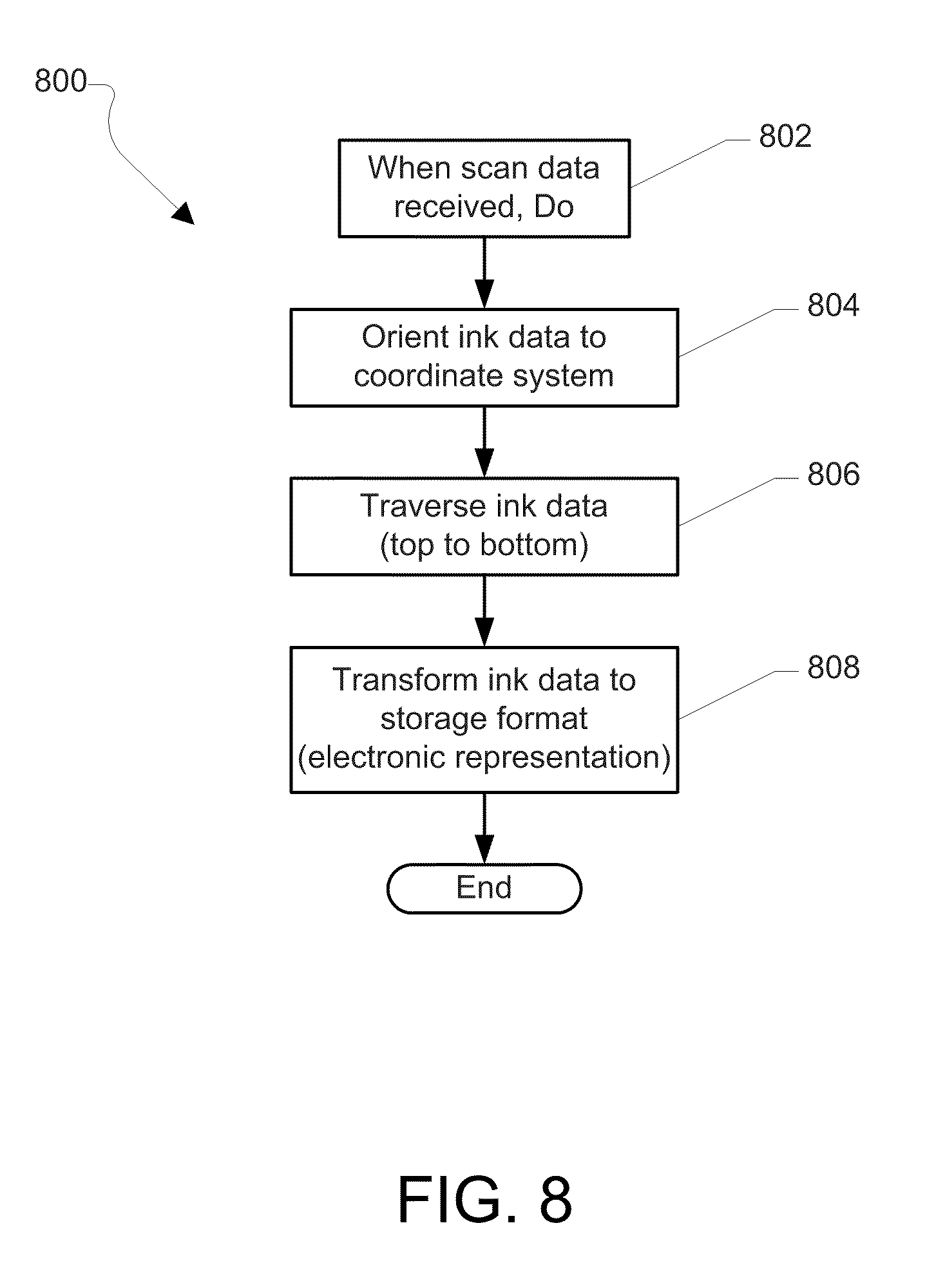 patent us20100097662 - system and method for scanning and, Wiring diagram