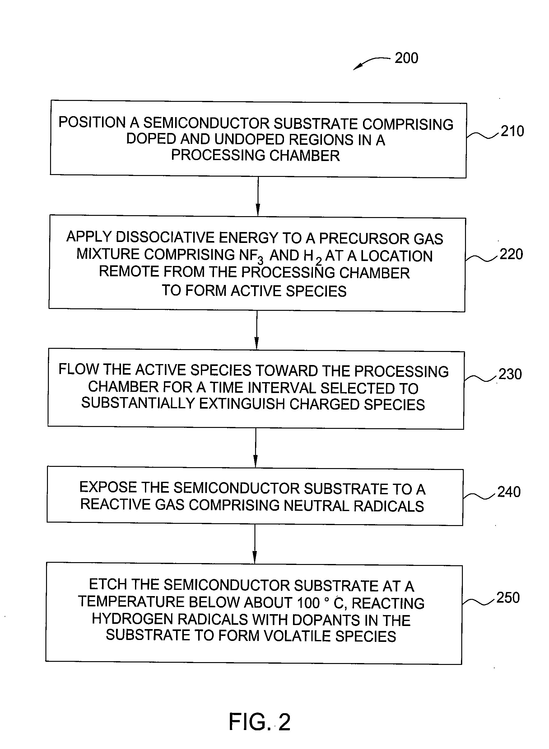 Patent US20100099263 - Nf3/h2 remote plasma process with high etch ...