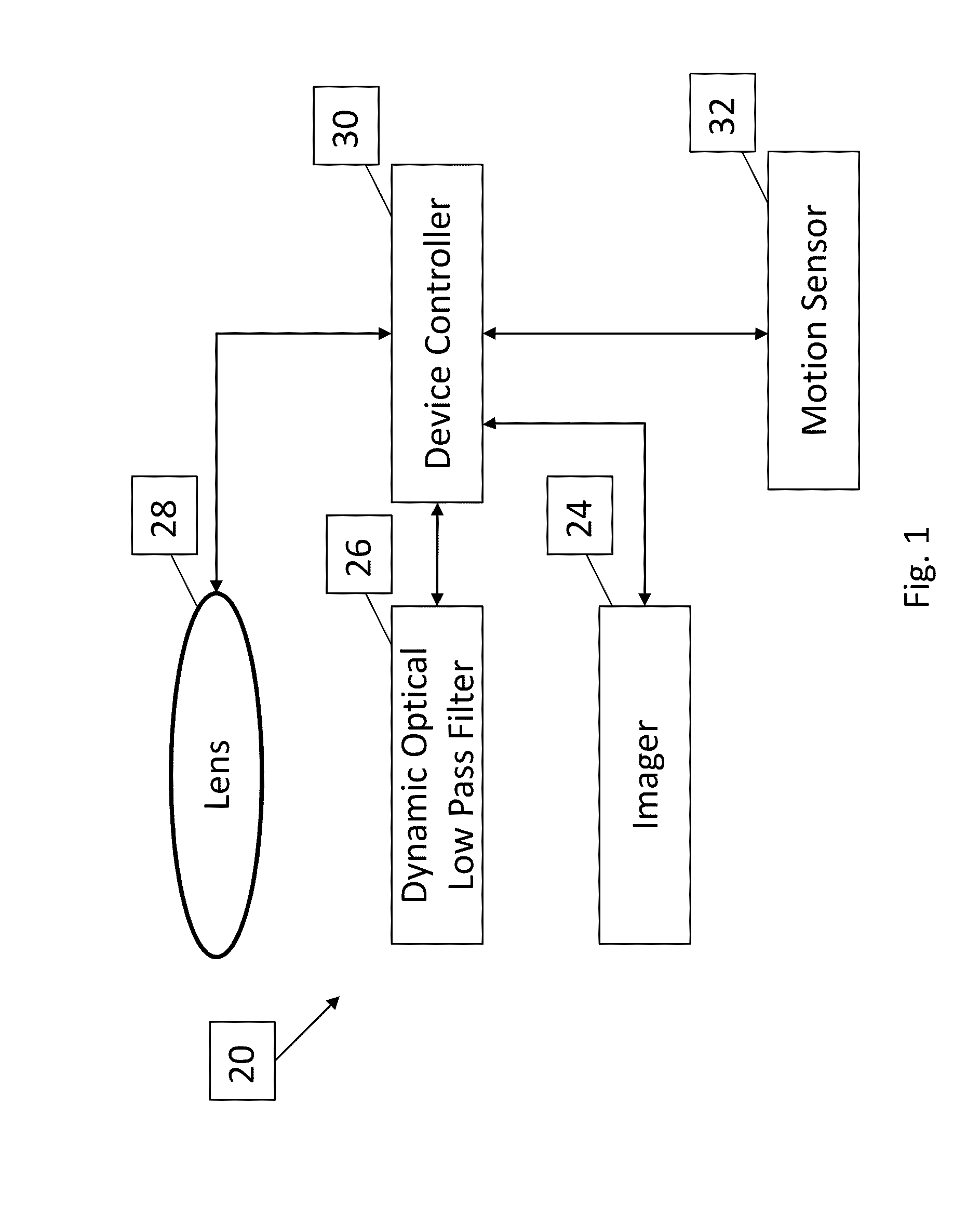 Patent Us20100128164 Imaging System With A Dynamic Optical Low Pass Filter Diagram Drawing