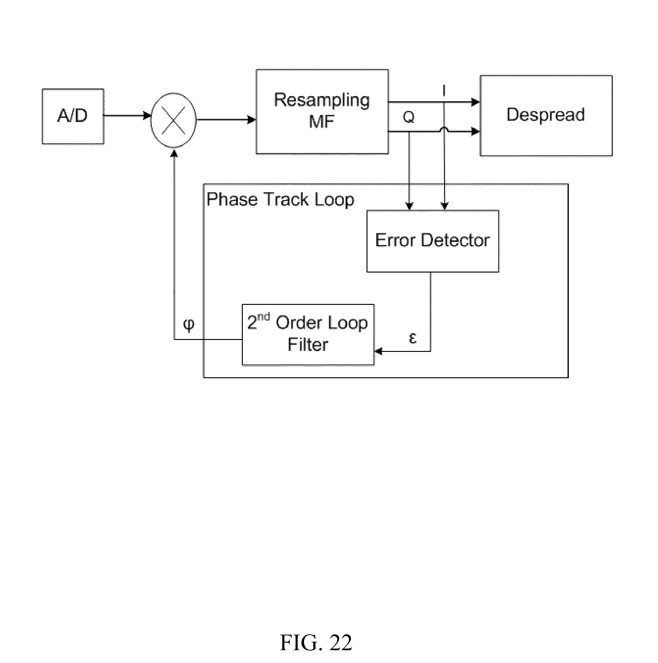 Patent Us20100128660 Efficient Control Signaling Over Shared Mf 1130 Wiring Diagram Drawing