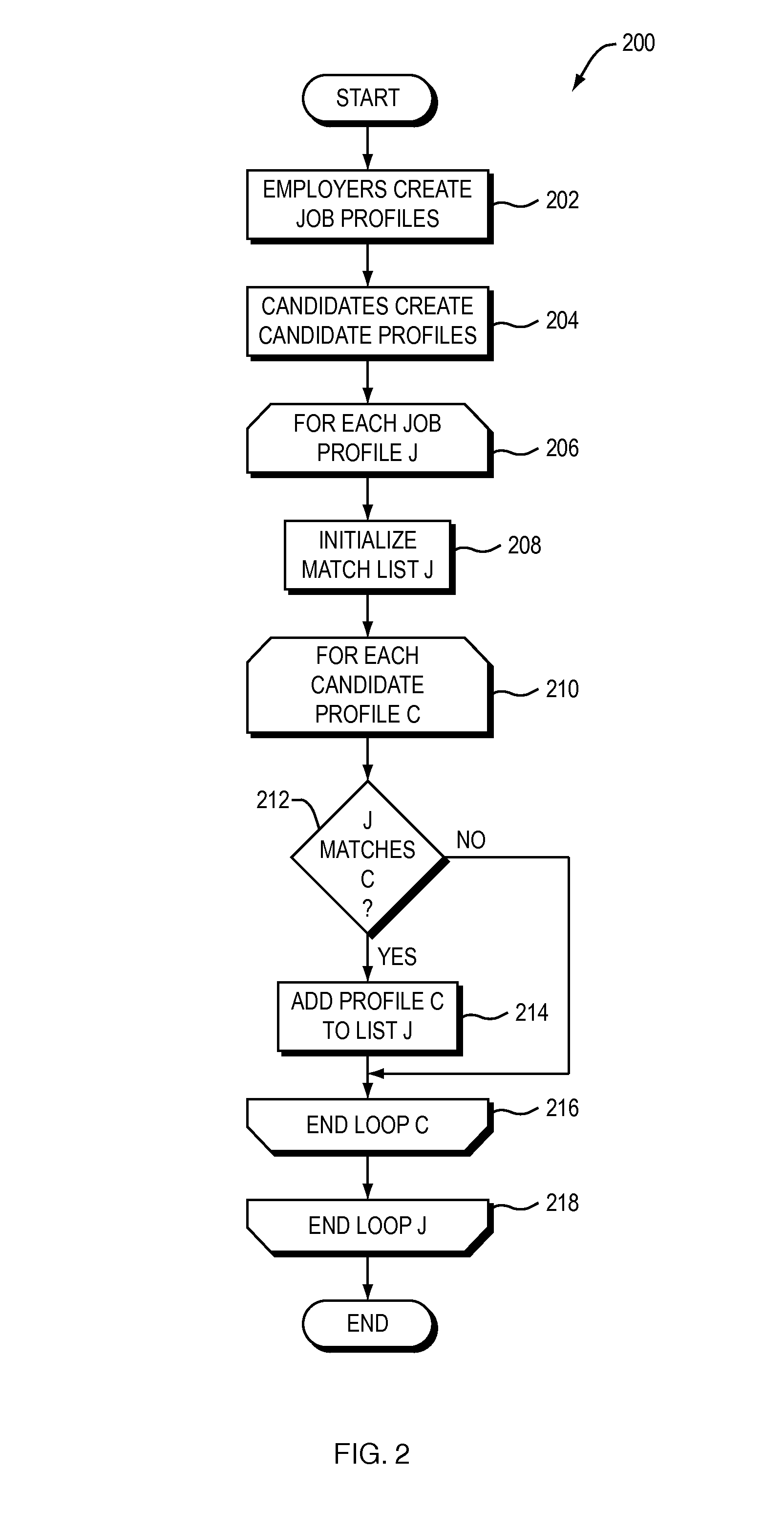 patent us structured job search engine patents patent drawing