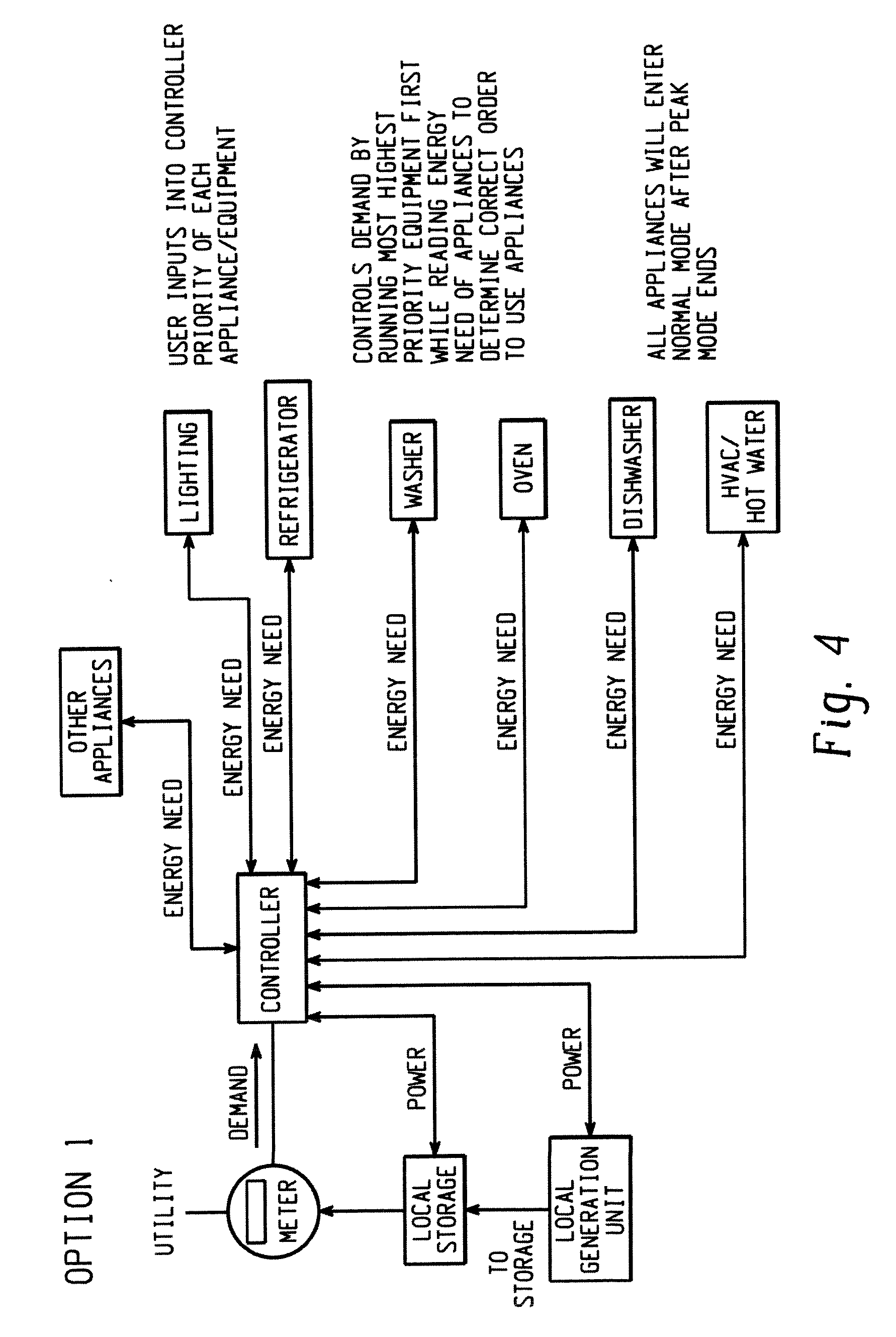 Patent Us20100146712 Energy Management Of Clothes Washer Appliance Hvac Drawing Reading