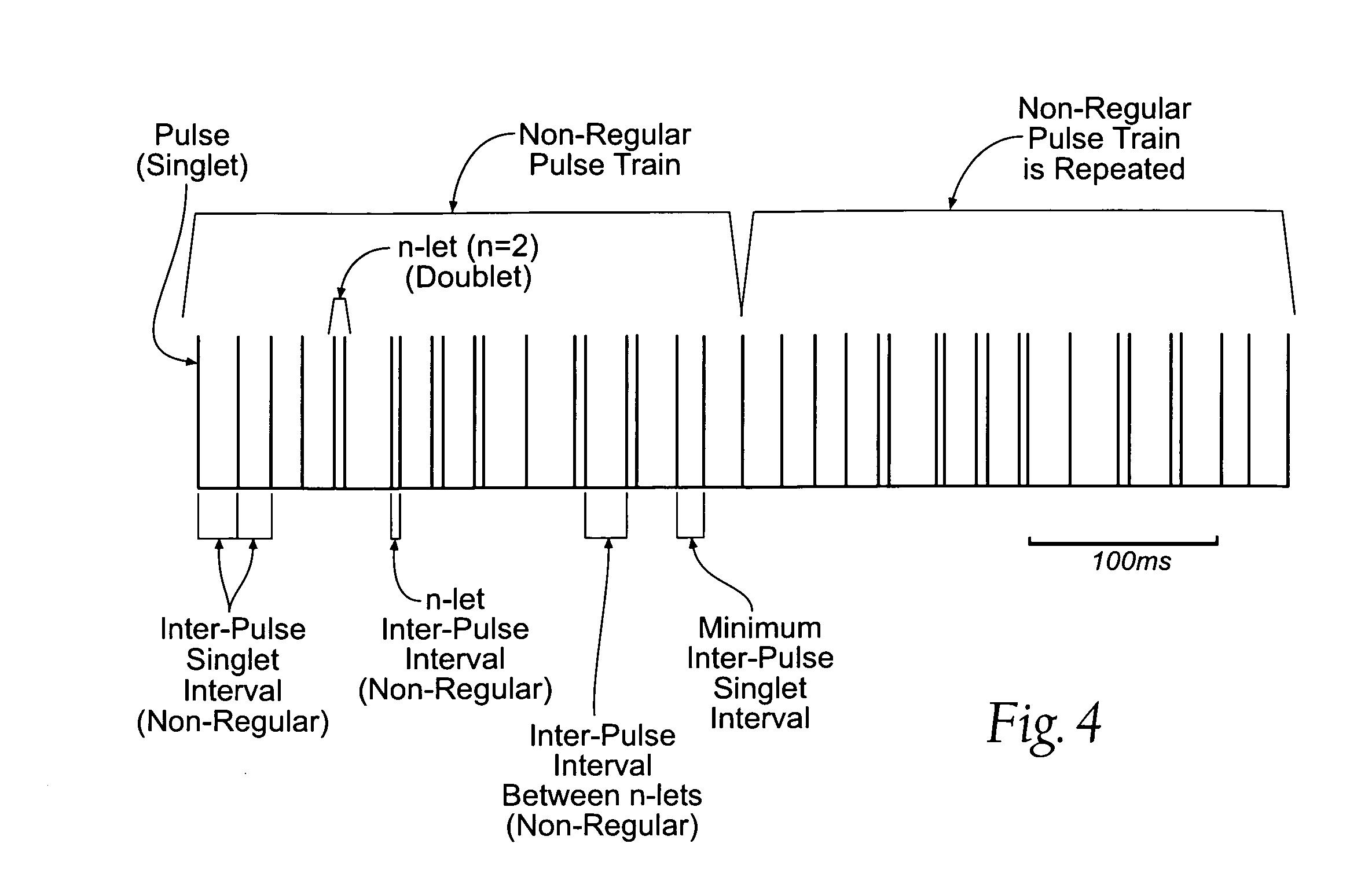 brevetto us20100152807