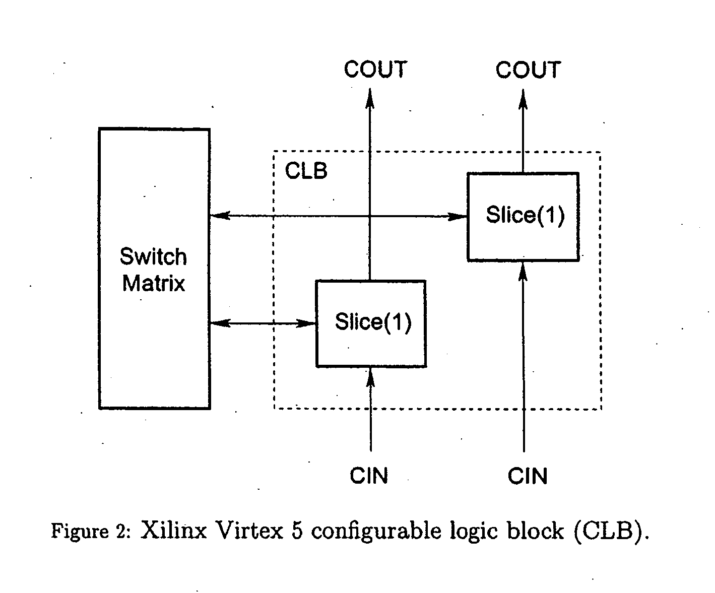 Patent Us20100180098 Configurable Decoder With Applications In Virtex 5 Block Diagram Drawing