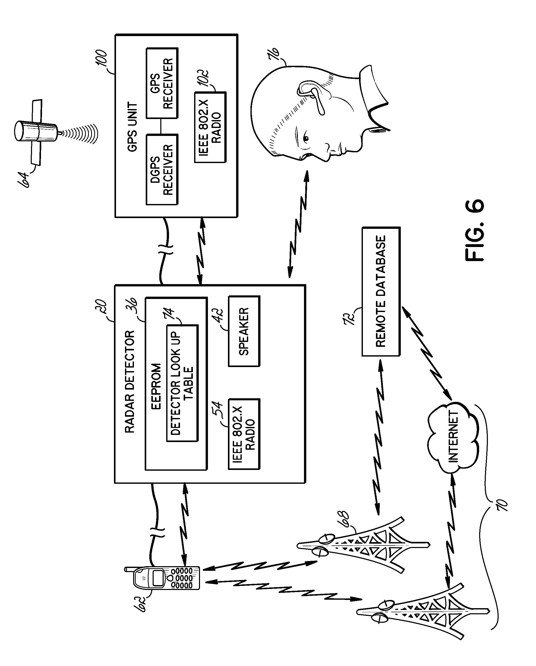 calamp g1000 wiring diagram generac 999 cc engine parts