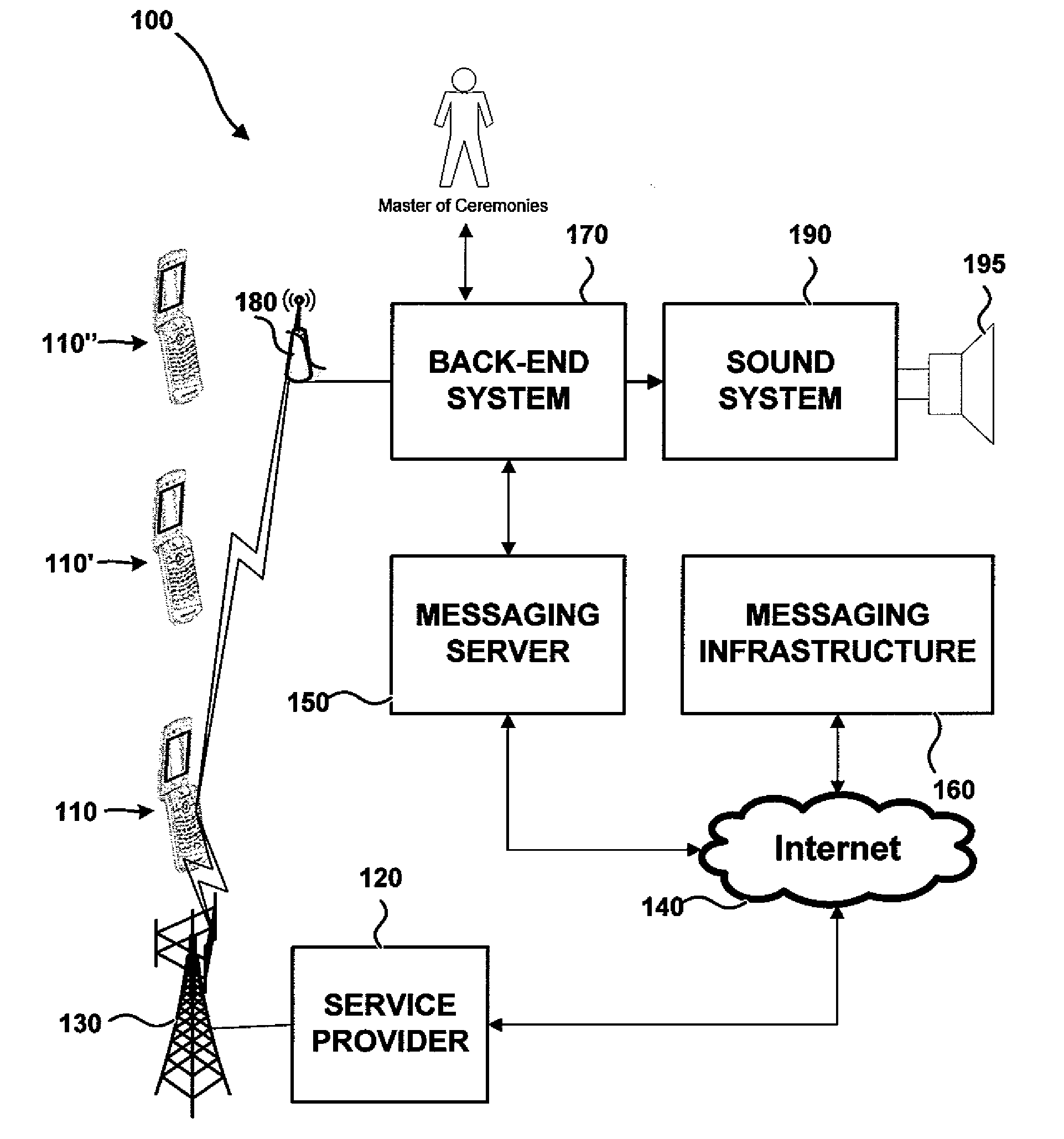 block diagram of public address system the wiring diagram block diagram of public address system vidim wiring diagram block diagram