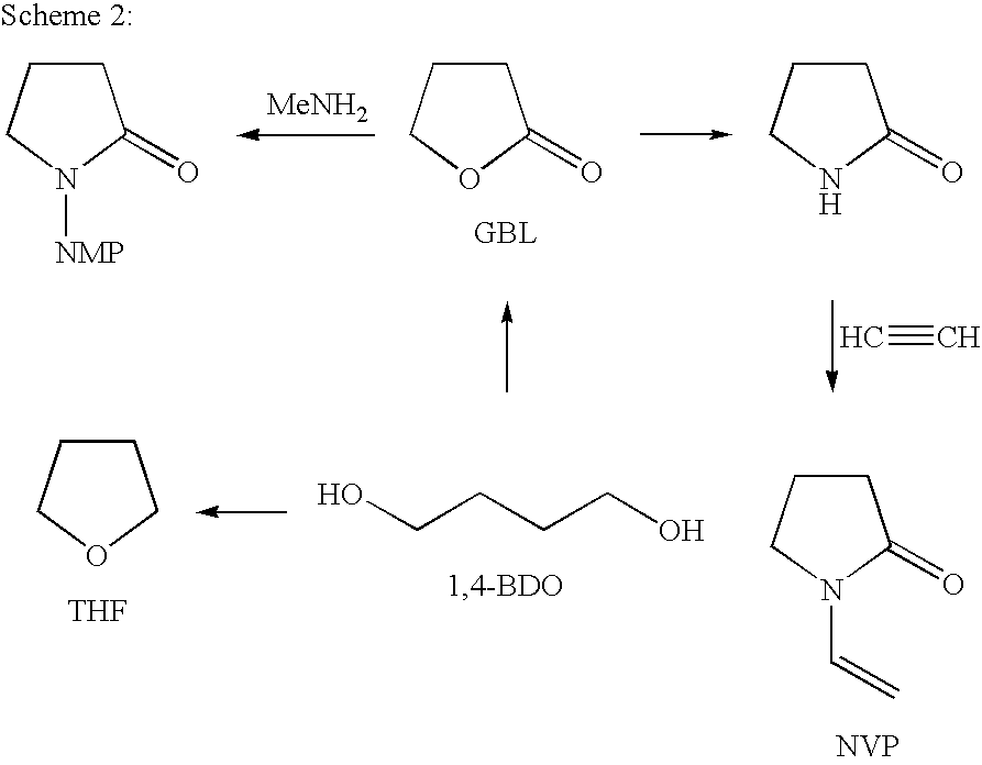 N Methyl 2 Pyrrolidone Is An Aprotic Solvent Used In Many Industrial Processes Patent US20100216958 -...
