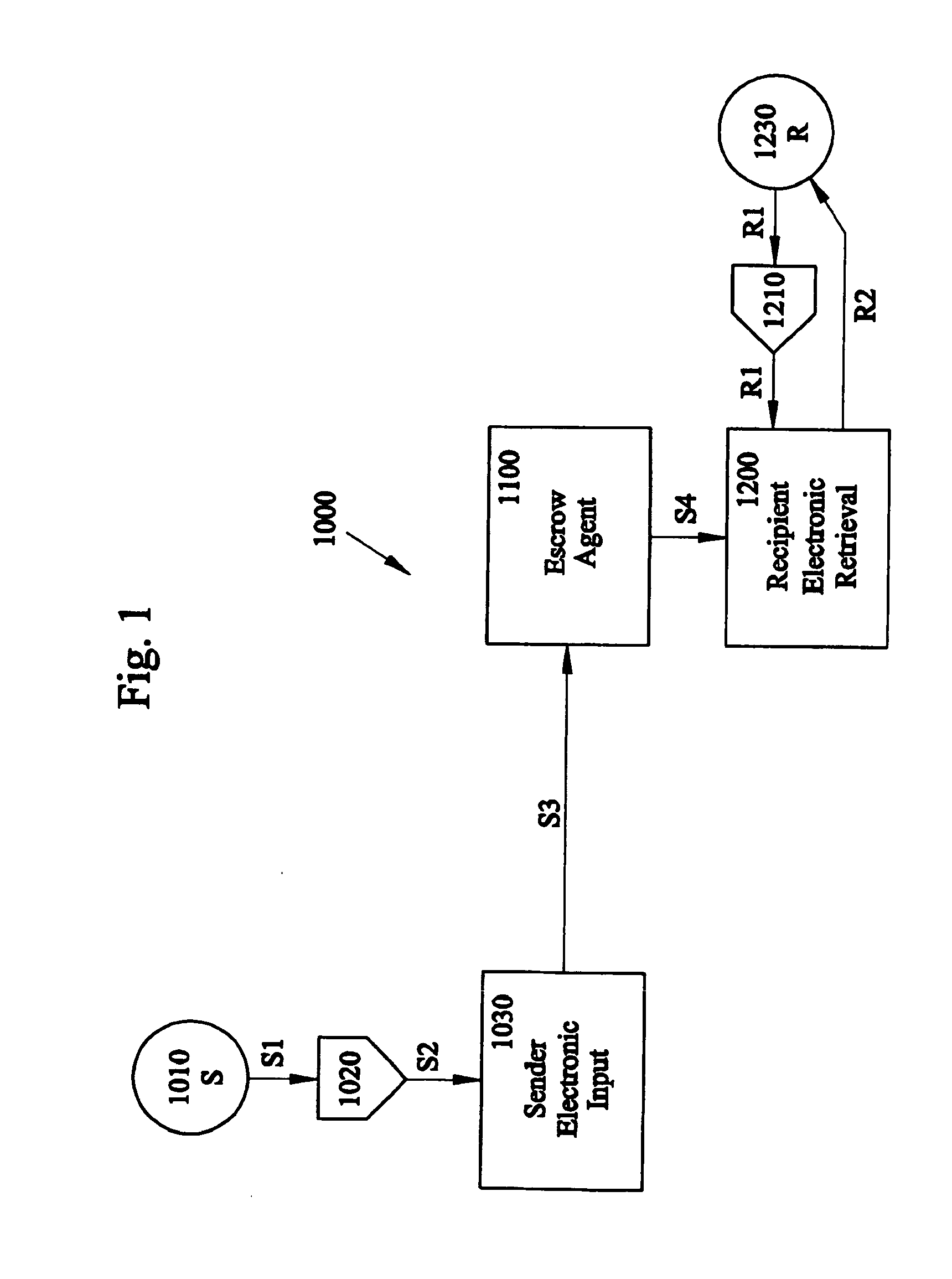 patent us20100223182 integrated technology money Escrow Account Internet Escrow