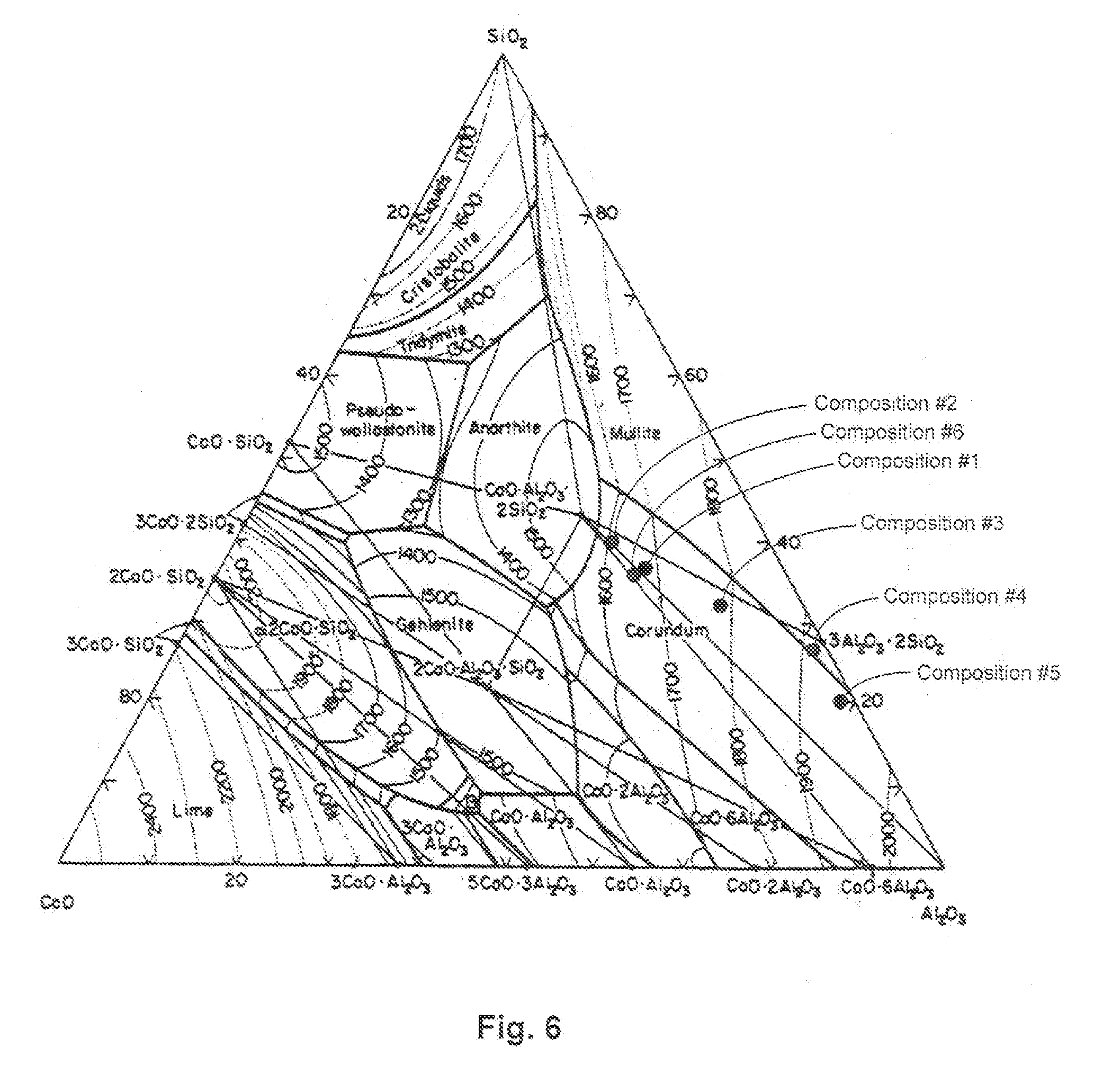 sc phase diagram al  sc  free engine image for user manual