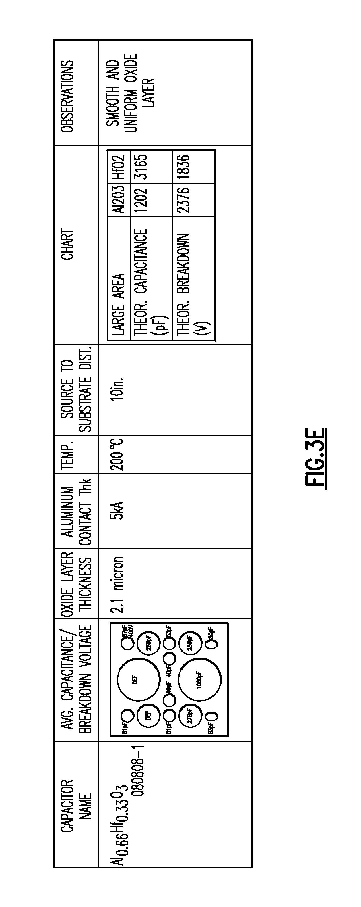 专利us20100265026 - passive