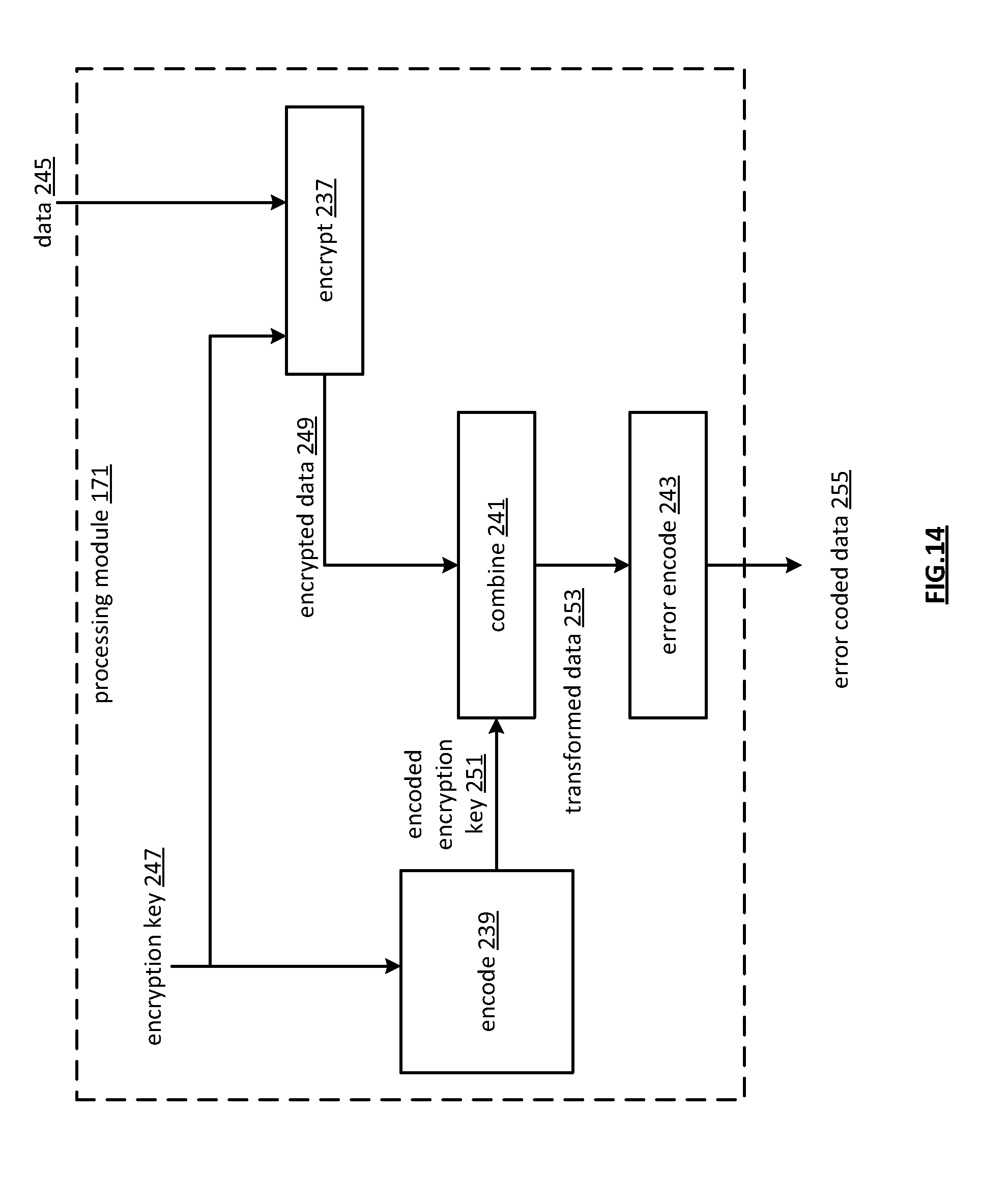 Sample Patent Claims for Common Inventions