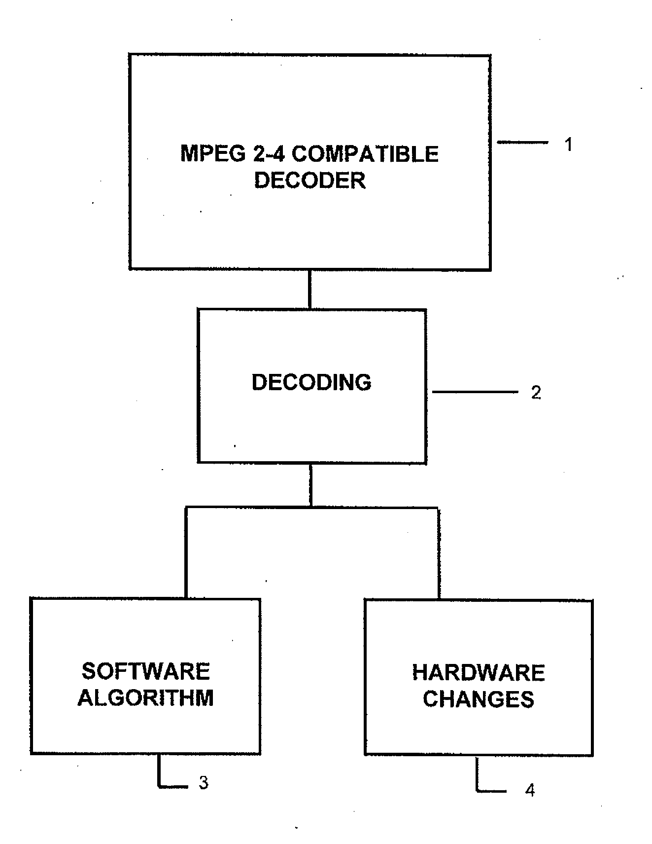 Patent Us20100271463 System And Method For Encoding 3d Mpeg 2 Block Diagram Drawing