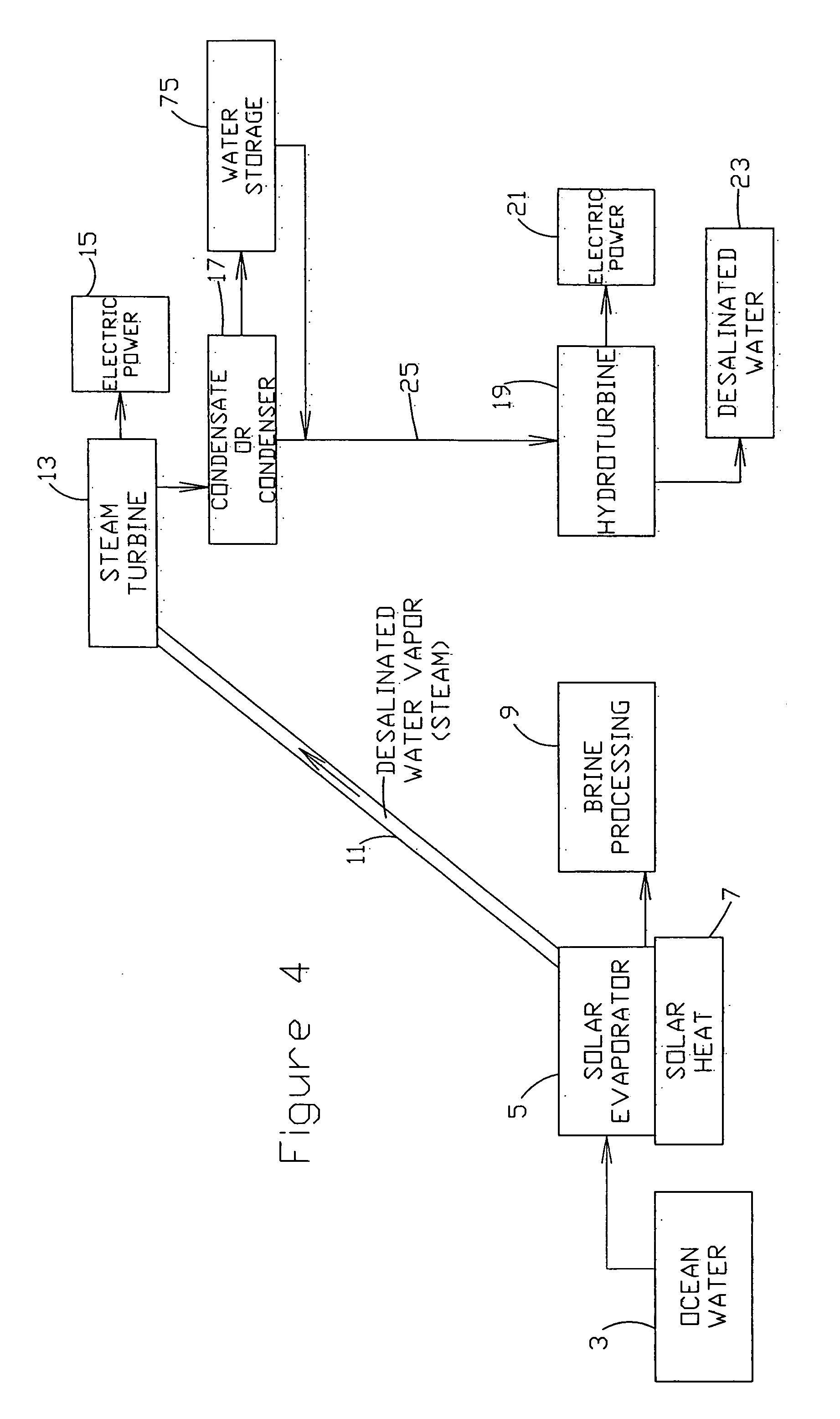 Patent US Solar desalination system Google Patents