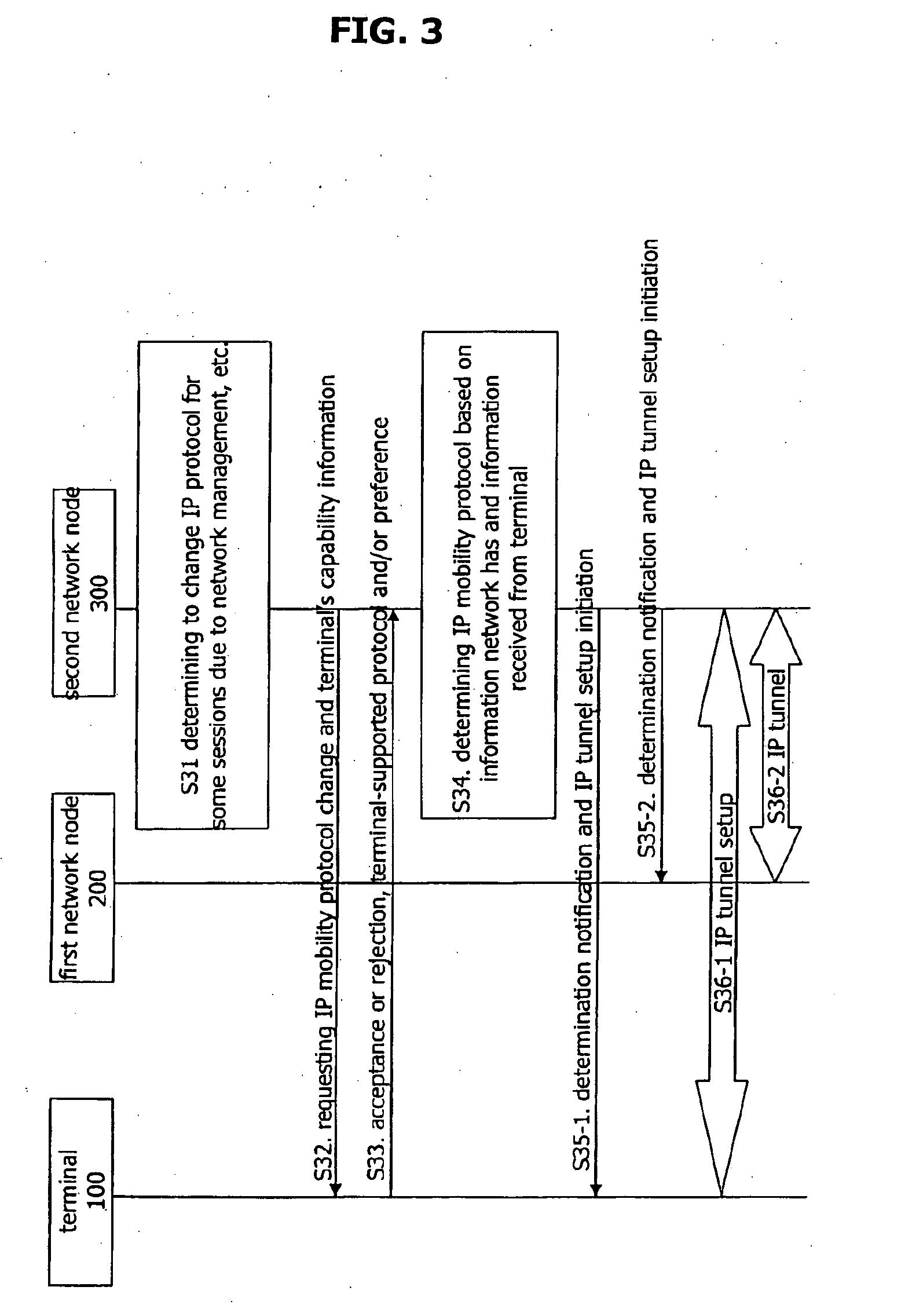 电路 电路图 电子 原理图 1556_2272 竖版 竖屏