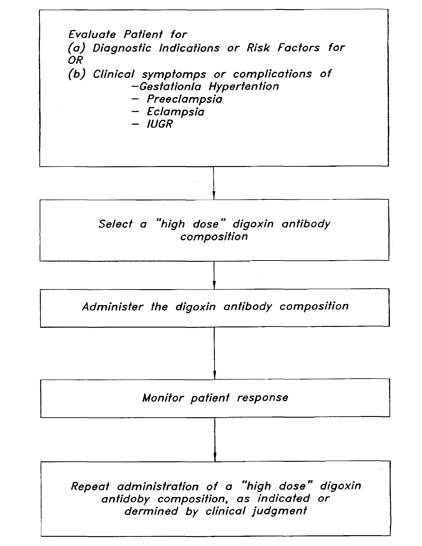 Digoxin 3.0.doc - Patent Drawing