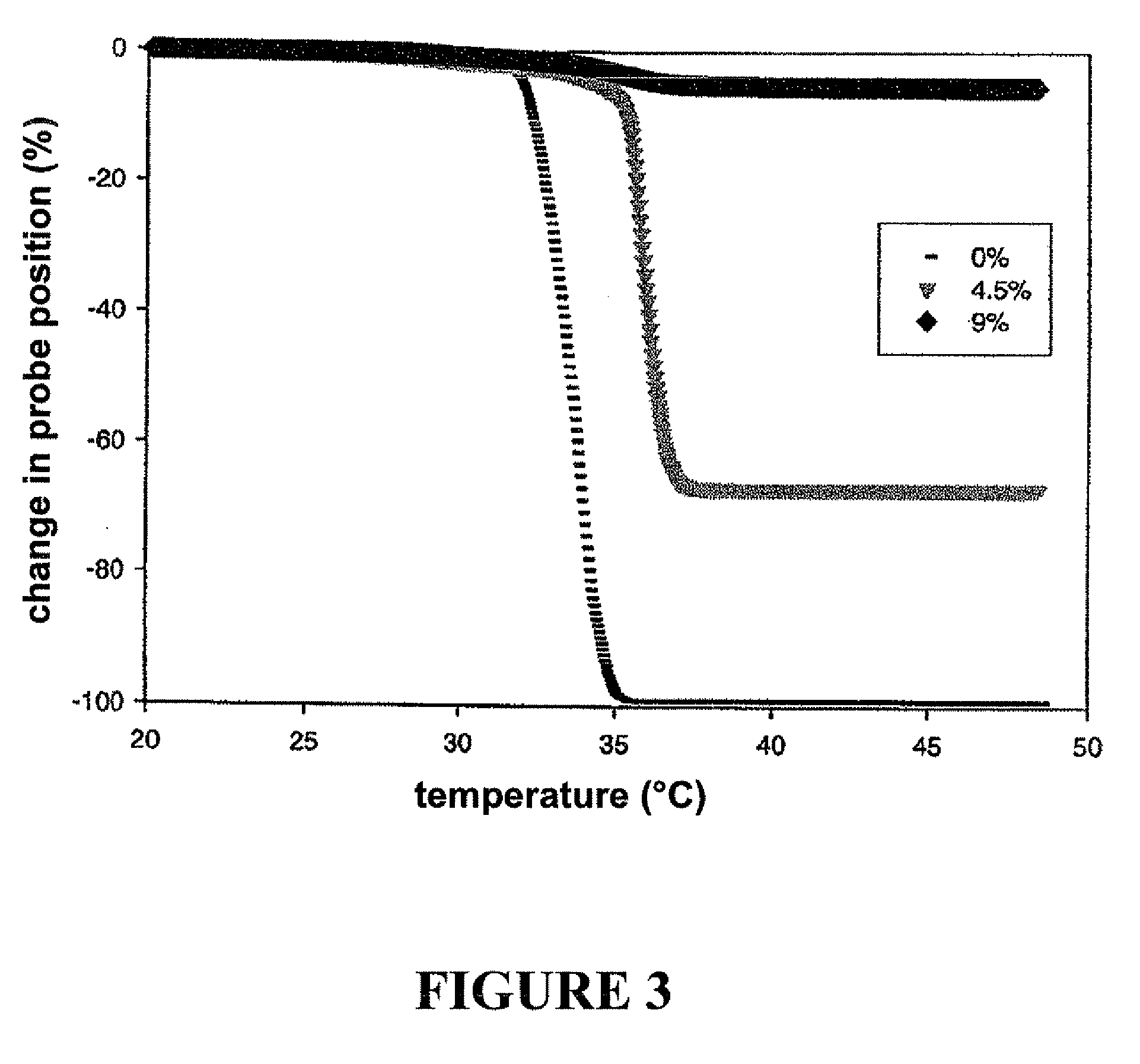 development of heat resistant chocolate Request pdf on researchgate | prediction of migration fat bloom on chocolate | the objective of this study was to investigate whether it is possible to predict migration fat bloom based on measurements shortly after production.