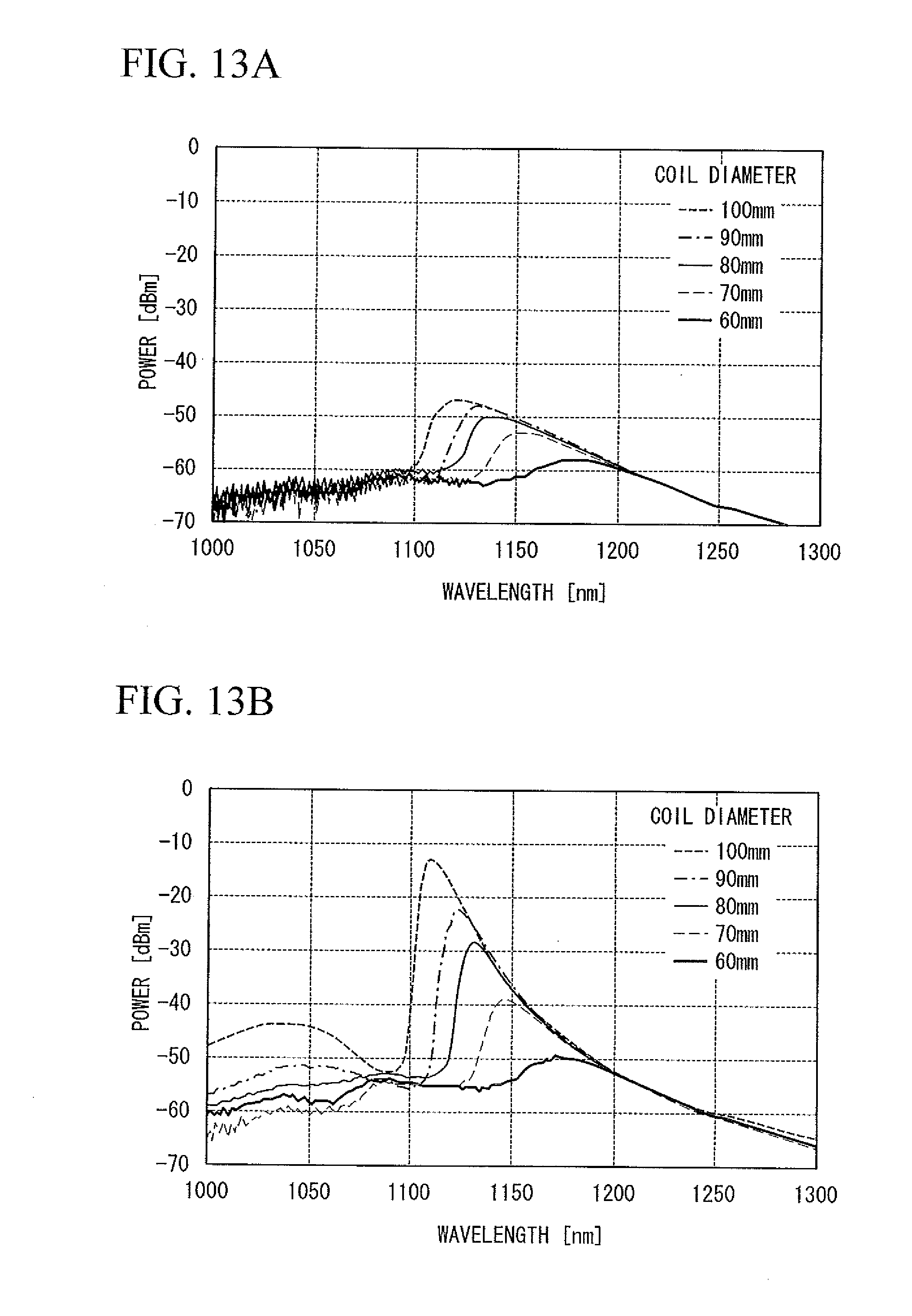 photonic bandgap fiber loss weight