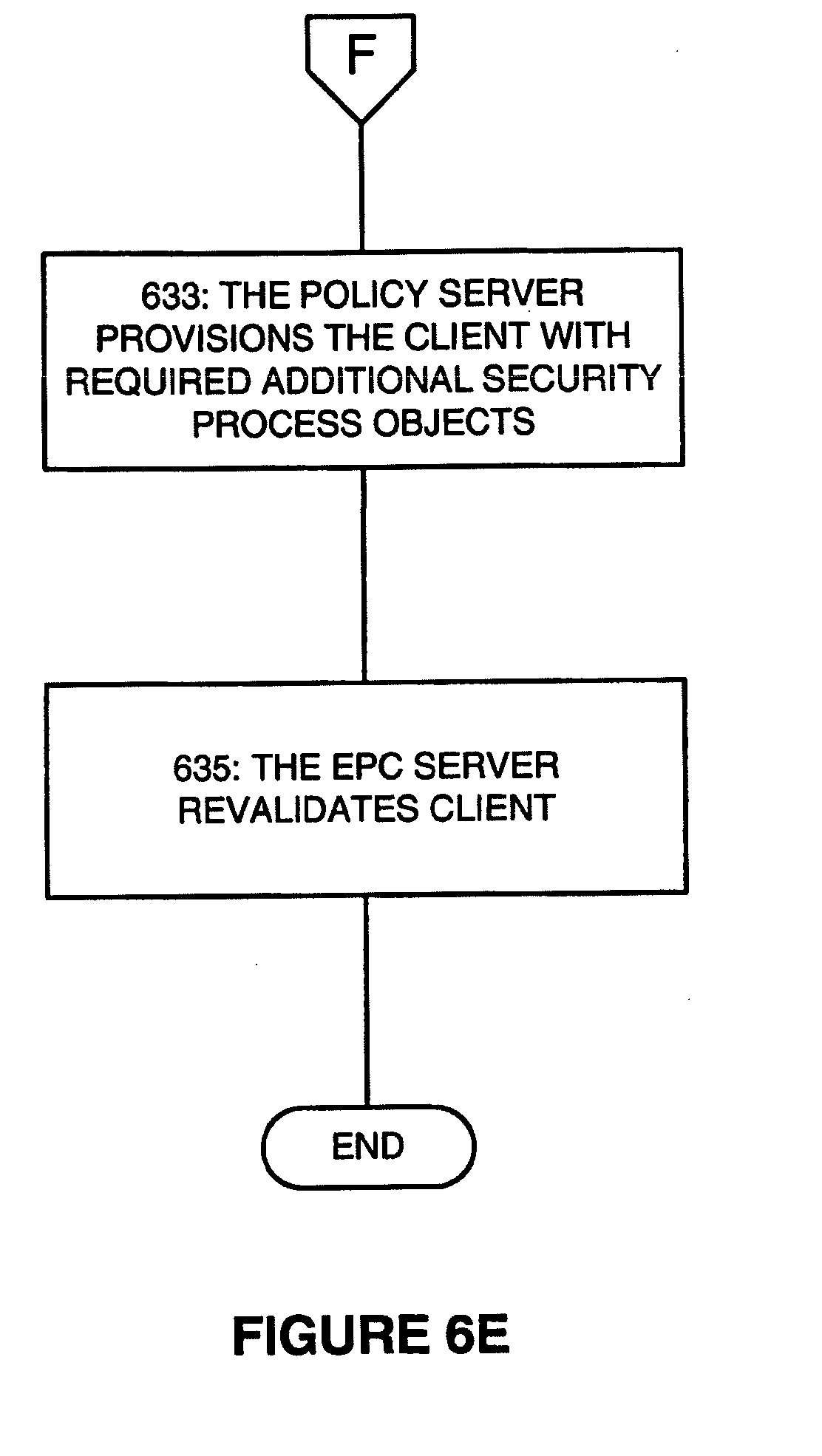 operating environment These limitations inherent to government contracts are a big part of what you might call the operating environment of a service provider, but they, too, do not appear to be the reason why fegs went under.