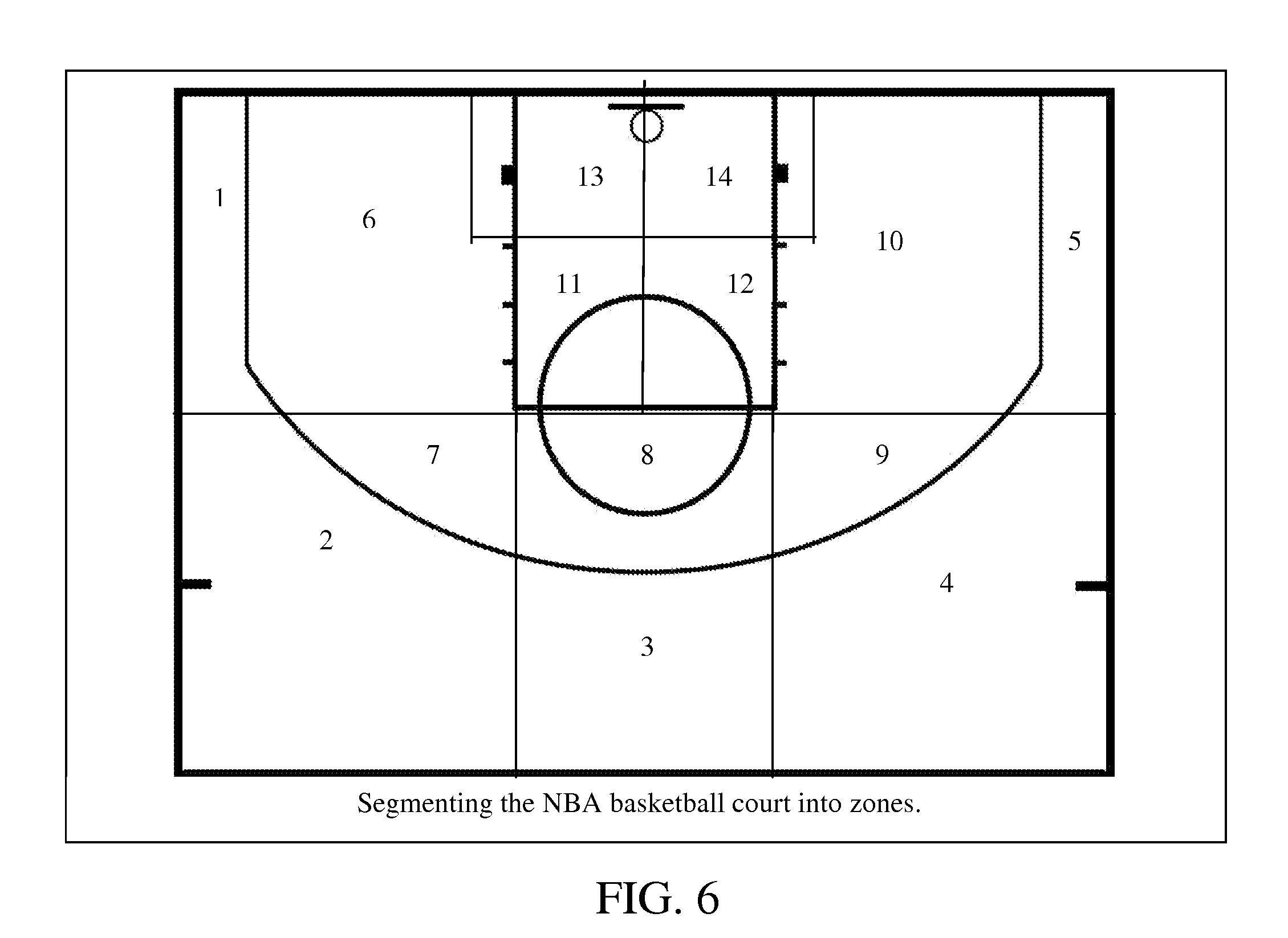 Blank basketball court diagram new calendar template site for Half basketball court diagram