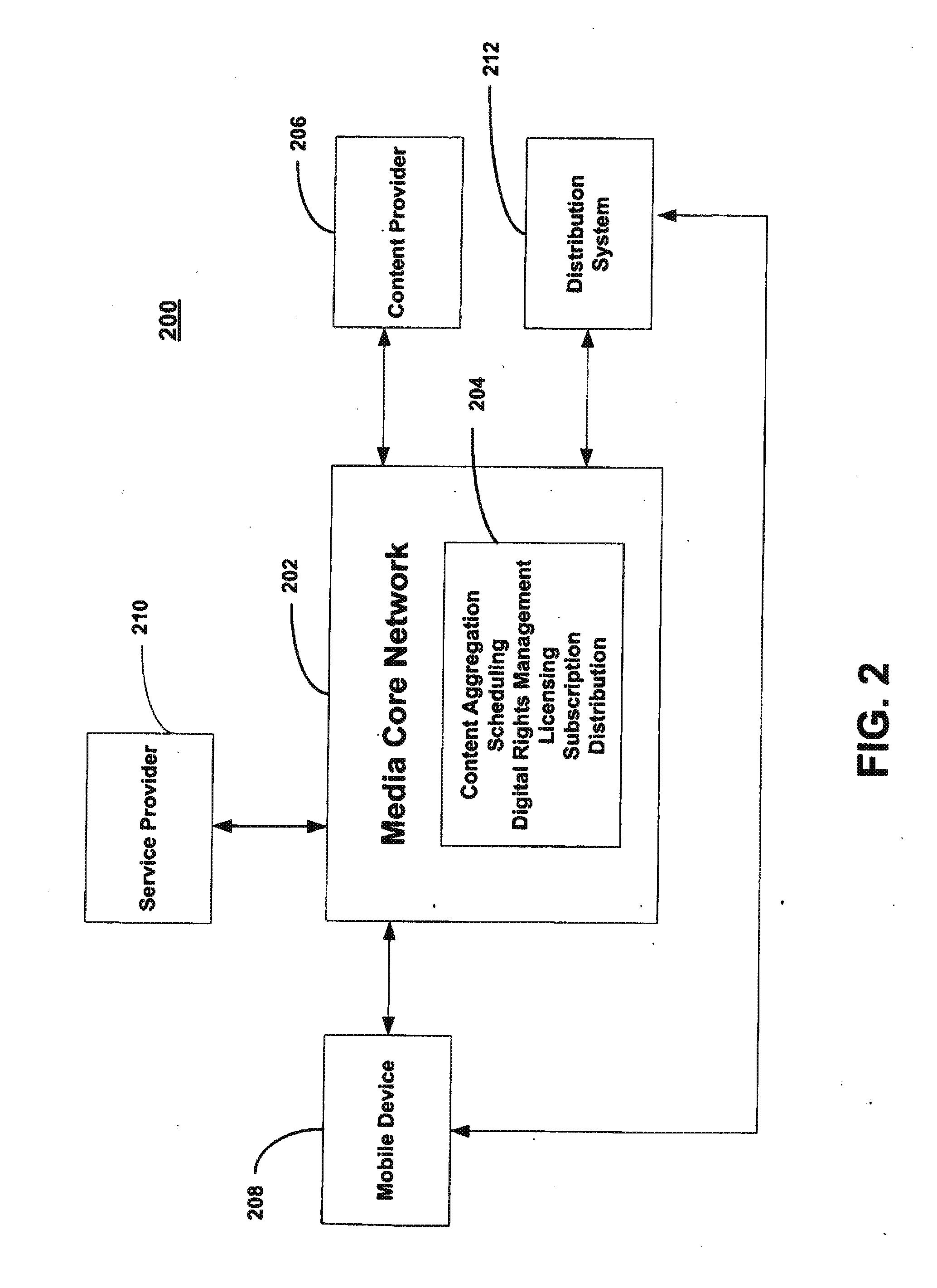 电路 电路图 电子 原理图 2068_2842 竖版 竖屏