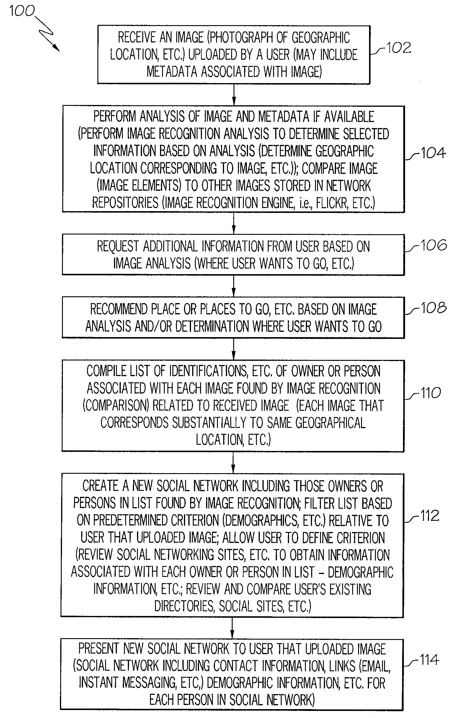 Patent Us20110022529 Social Network Creation Using Image Intranet Diagram Flickr Photo Sharing Drawing