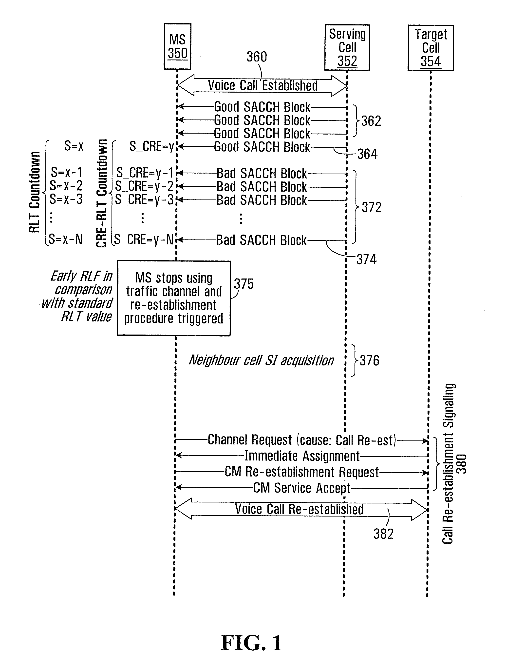 US20110053586A1 20110303 D00001 patent us20110053586 radio link timeout procedure for call re  at bayanpartner.co