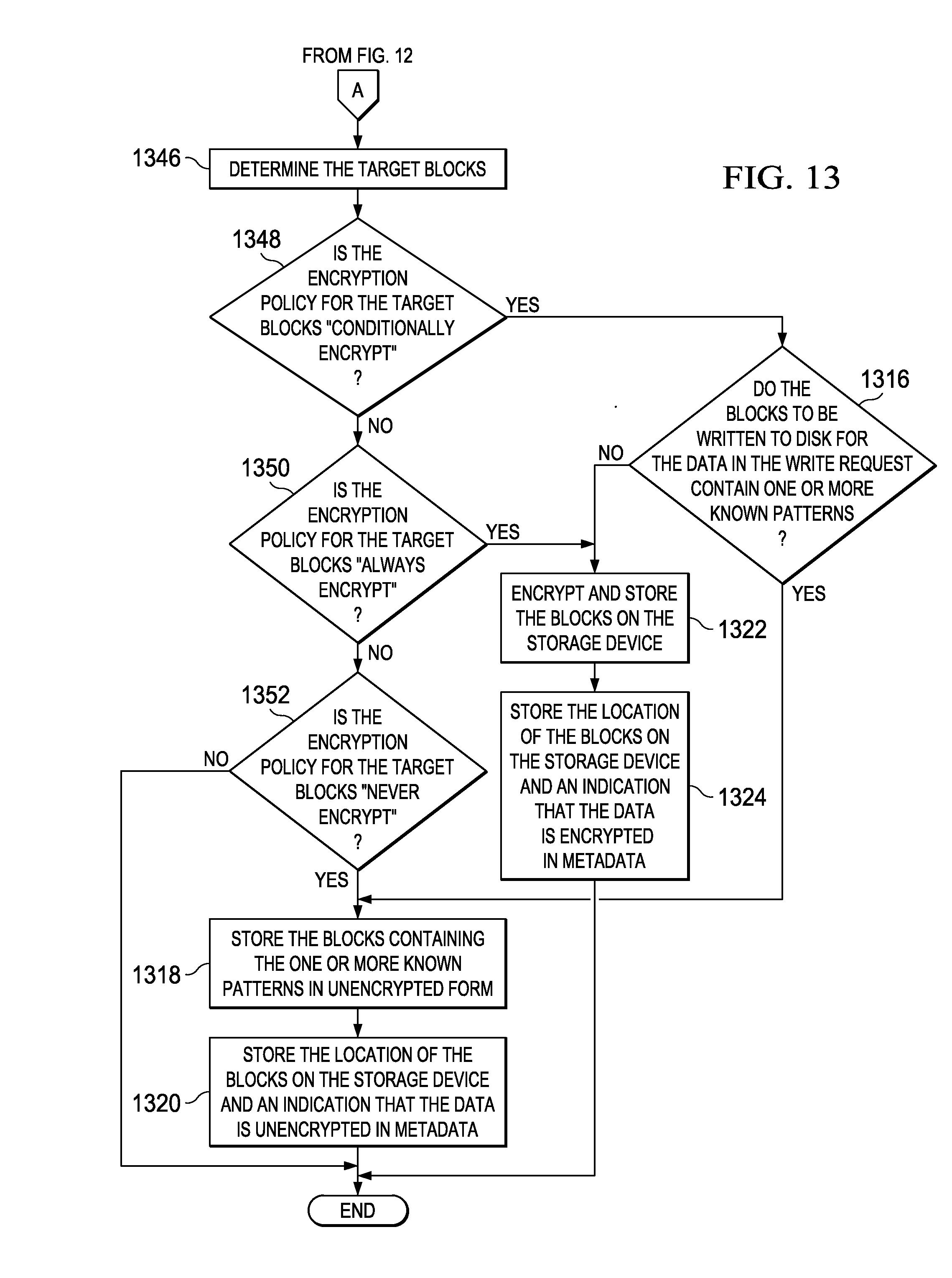 Patent US20110060915 - Managing Encryption of Data - Google Patents