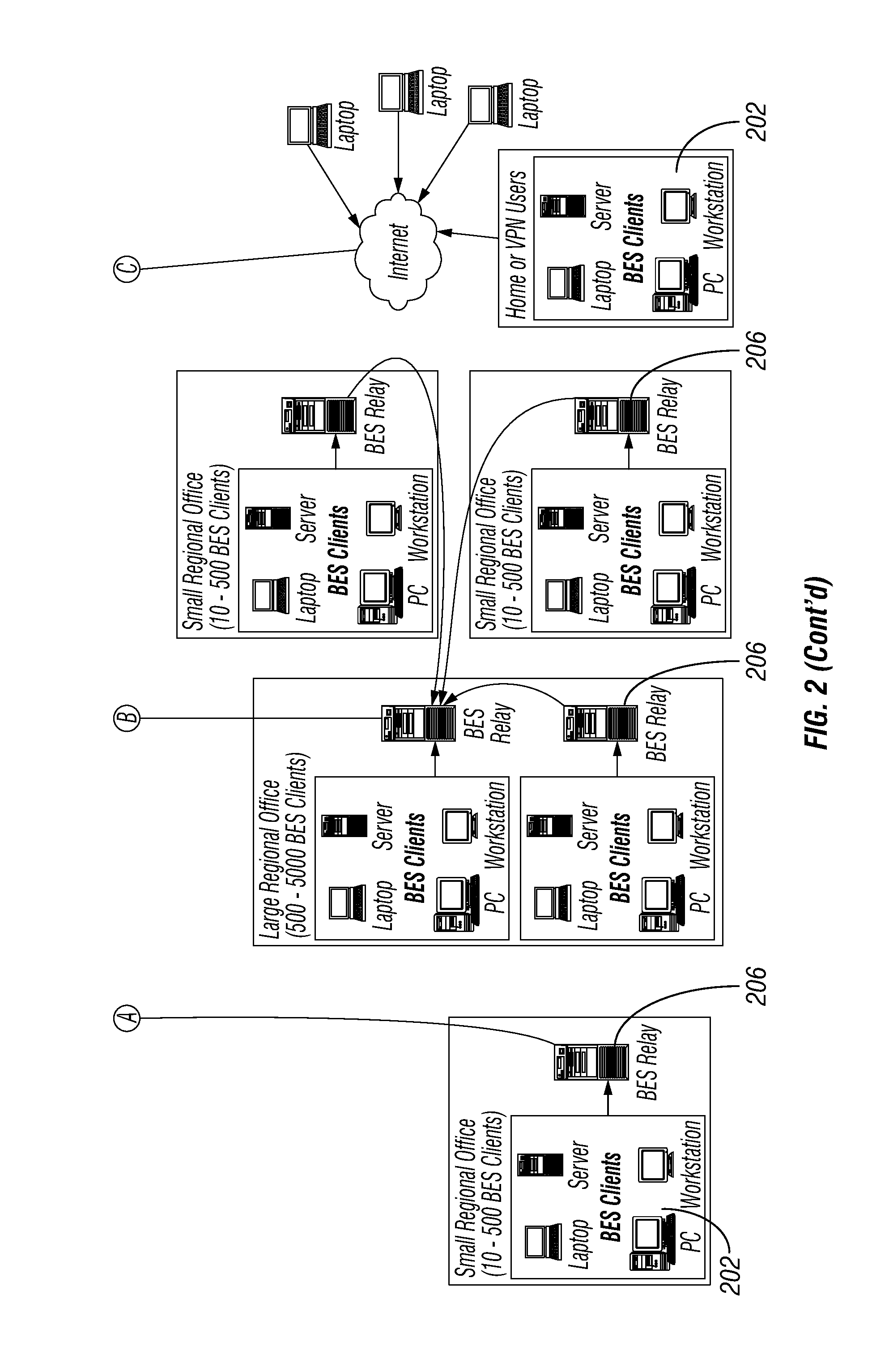 Patent US Platform For Policydriven Communication - Pla relay working principle