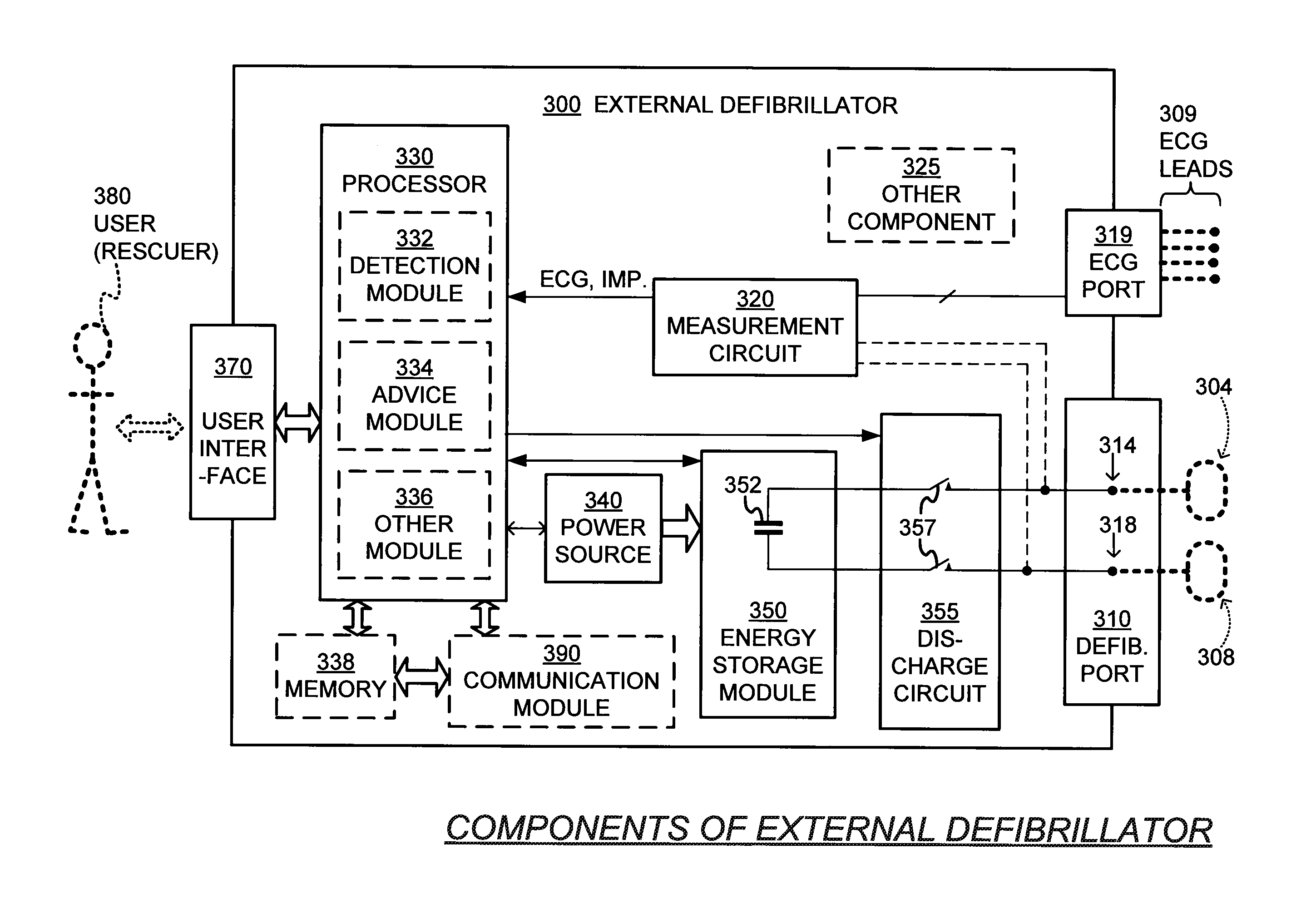 Patent Us20110082379 Analyzing Ecg Data In Deciding On Patient Circuit Diagram Drawing