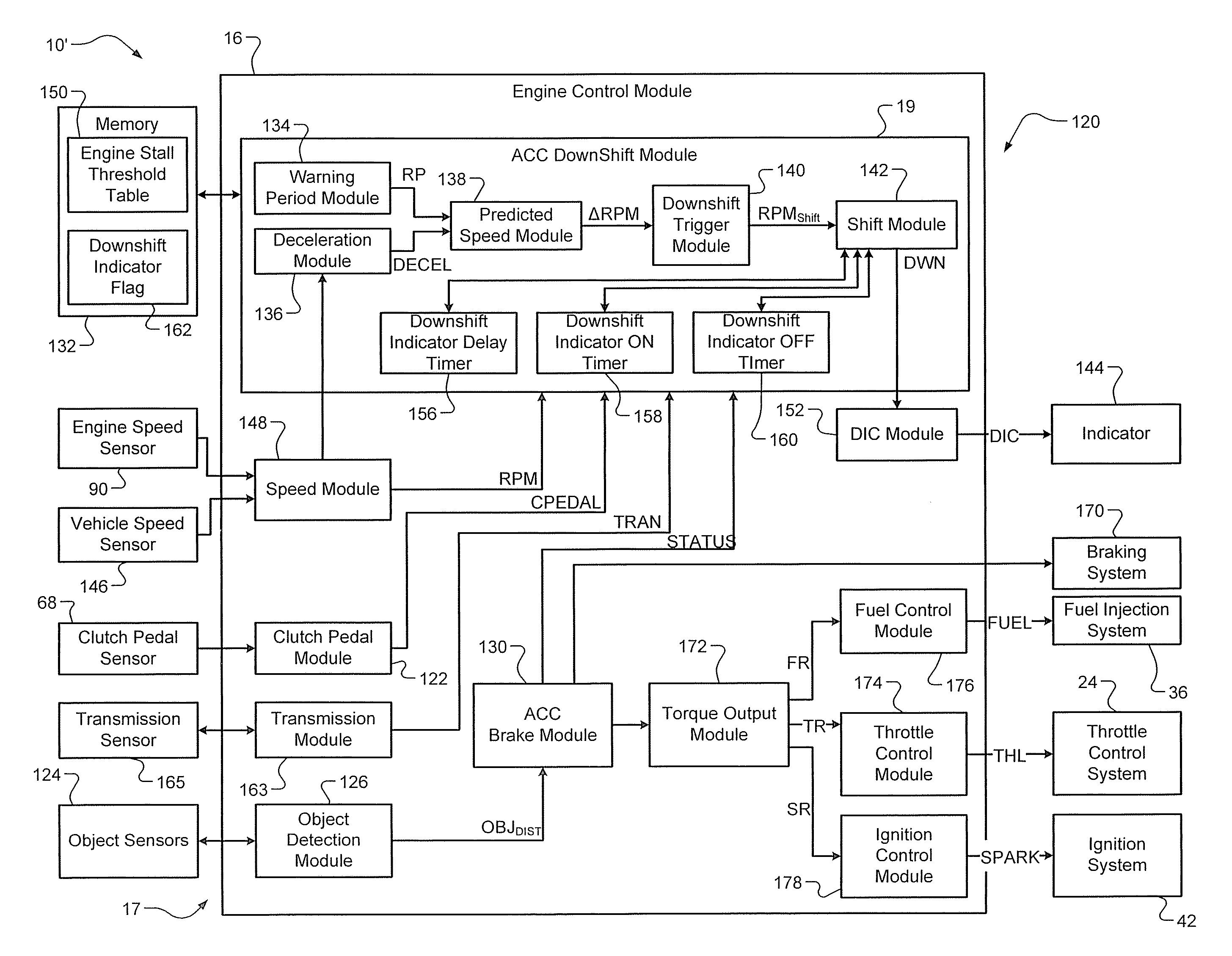 Adaptive Cruise Control Manual Transmission Porsche Diagram