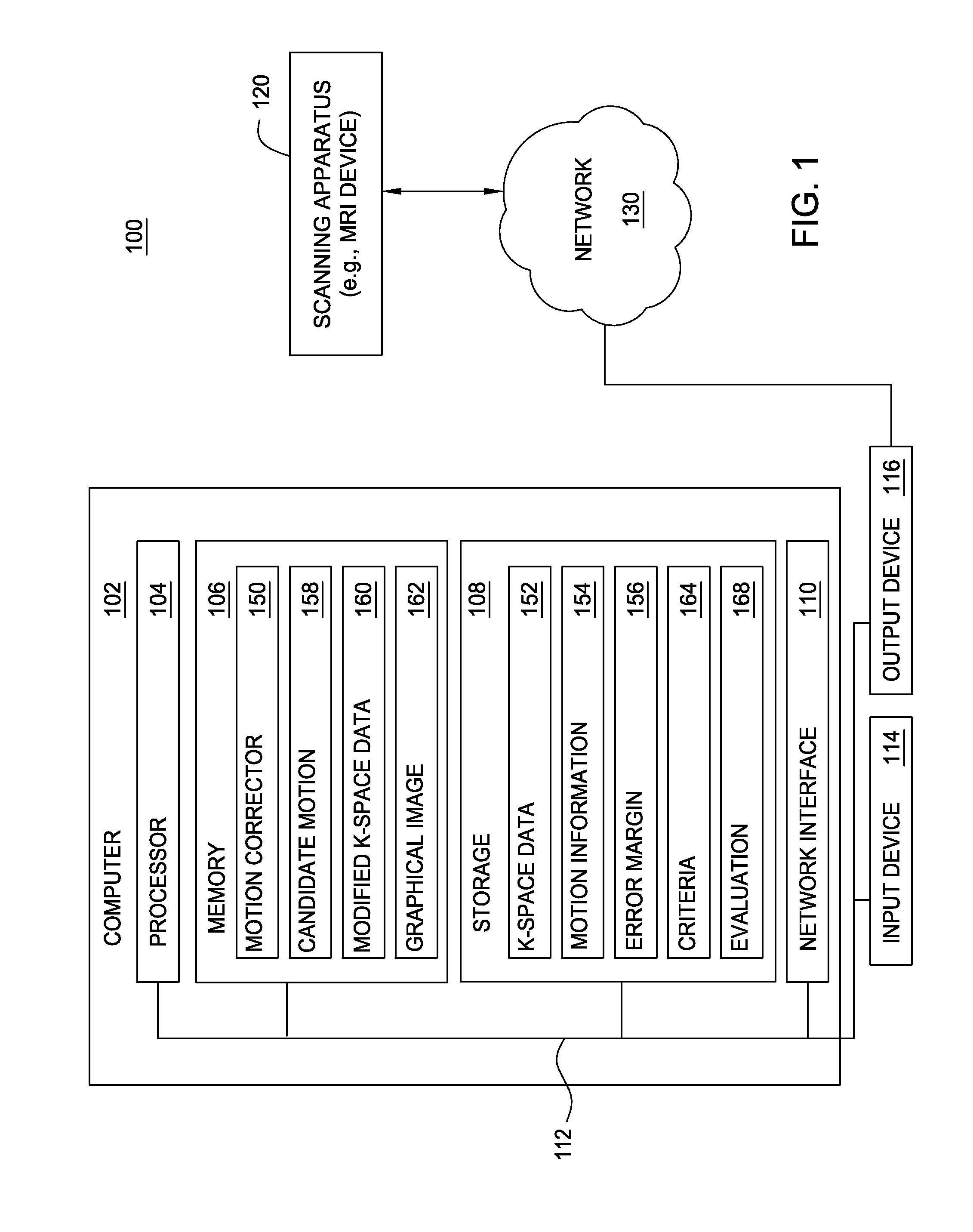 motion information capture and automatic motion correction for i