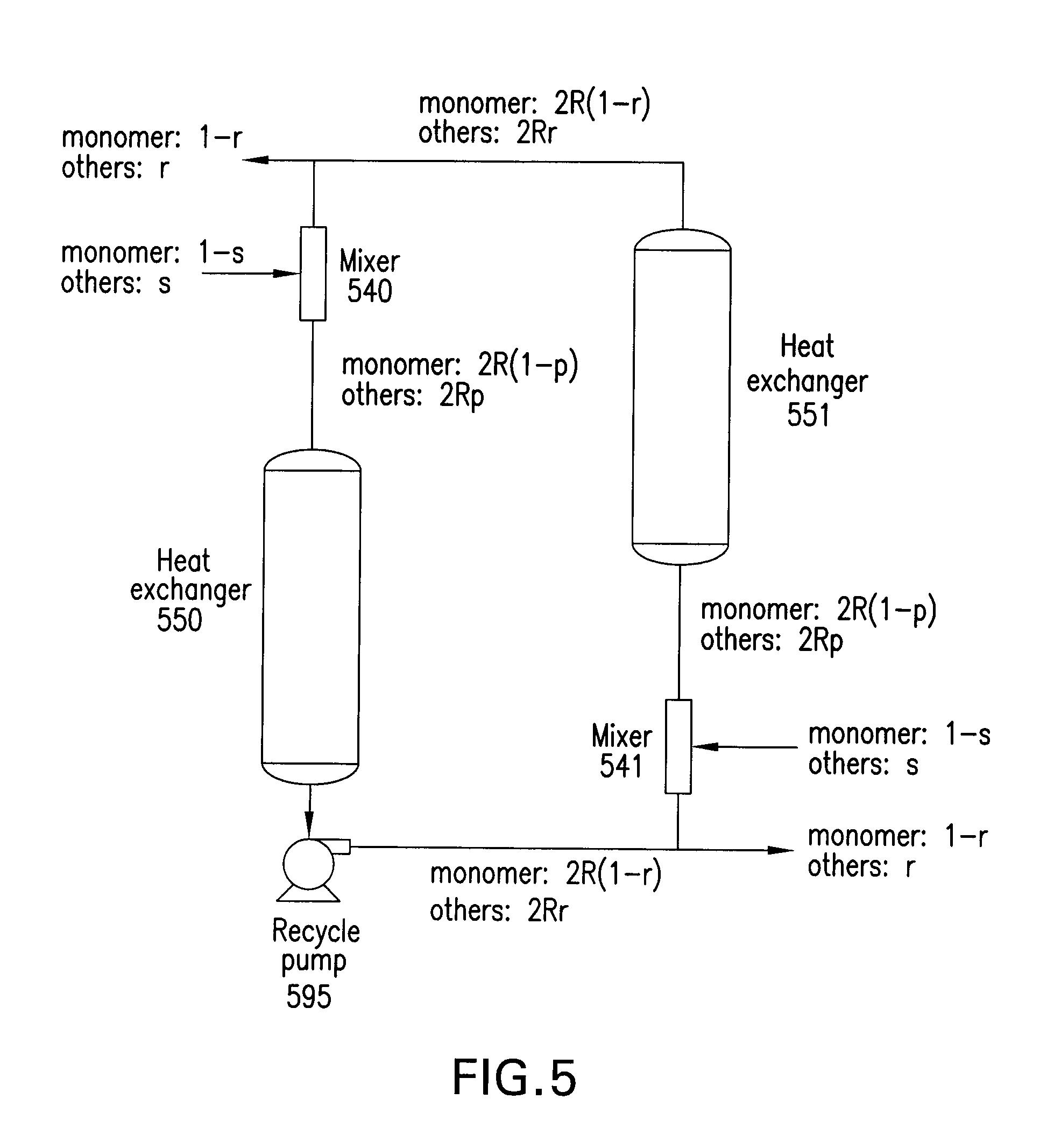 Continuous Flow Production Process Diagram R Patent Us20110105802 Loop For